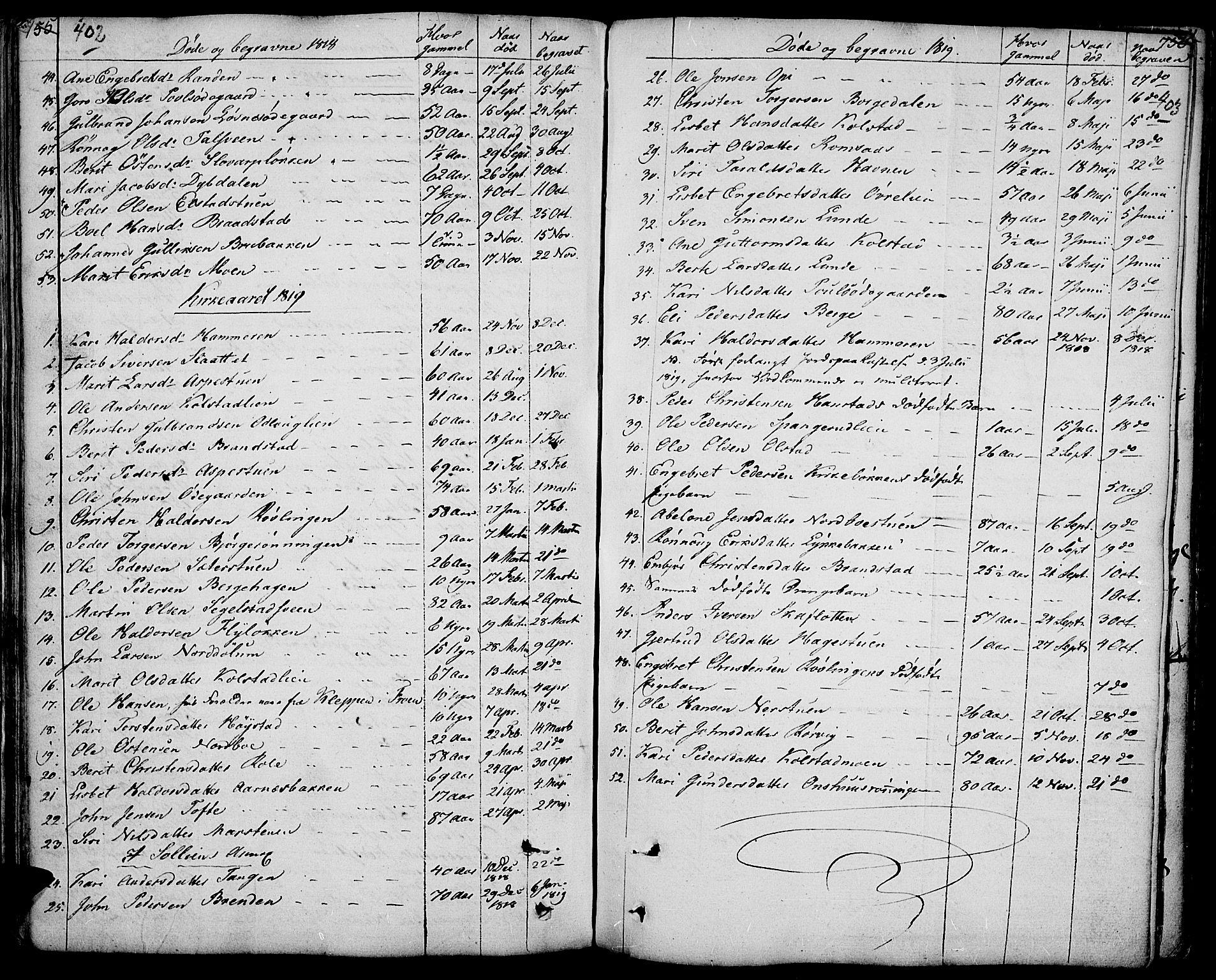 SAH, Ringebu prestekontor, Ministerialbok nr. 3, 1781-1820, s. 402-403