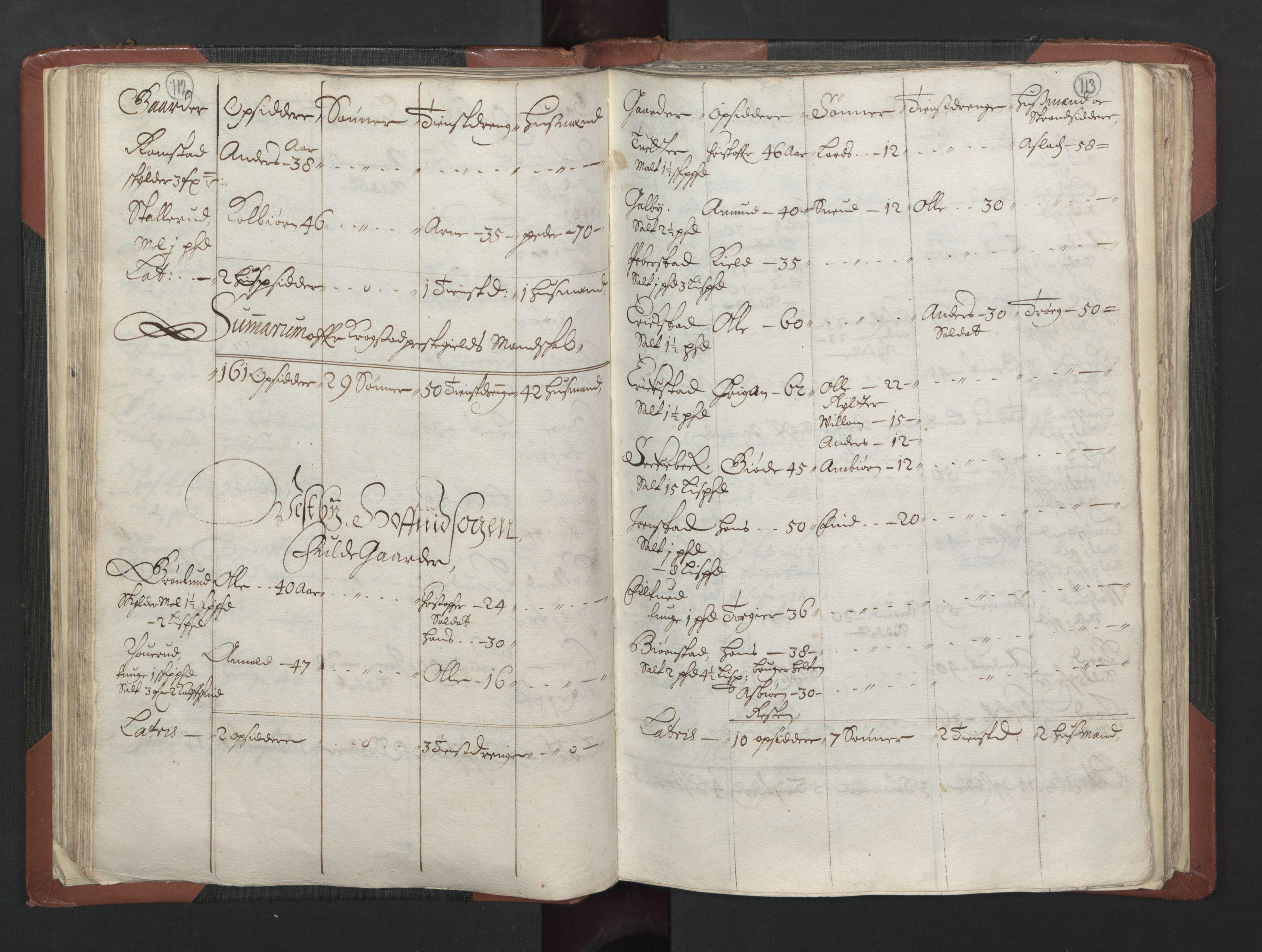 RA, Fogdenes og sorenskrivernes manntall 1664-1666, nr. 2: Aker fogderi, Follo fogderi, Nedre Romerike fogderi og Øvre Romerike fogderi, 1664, s. 112-113
