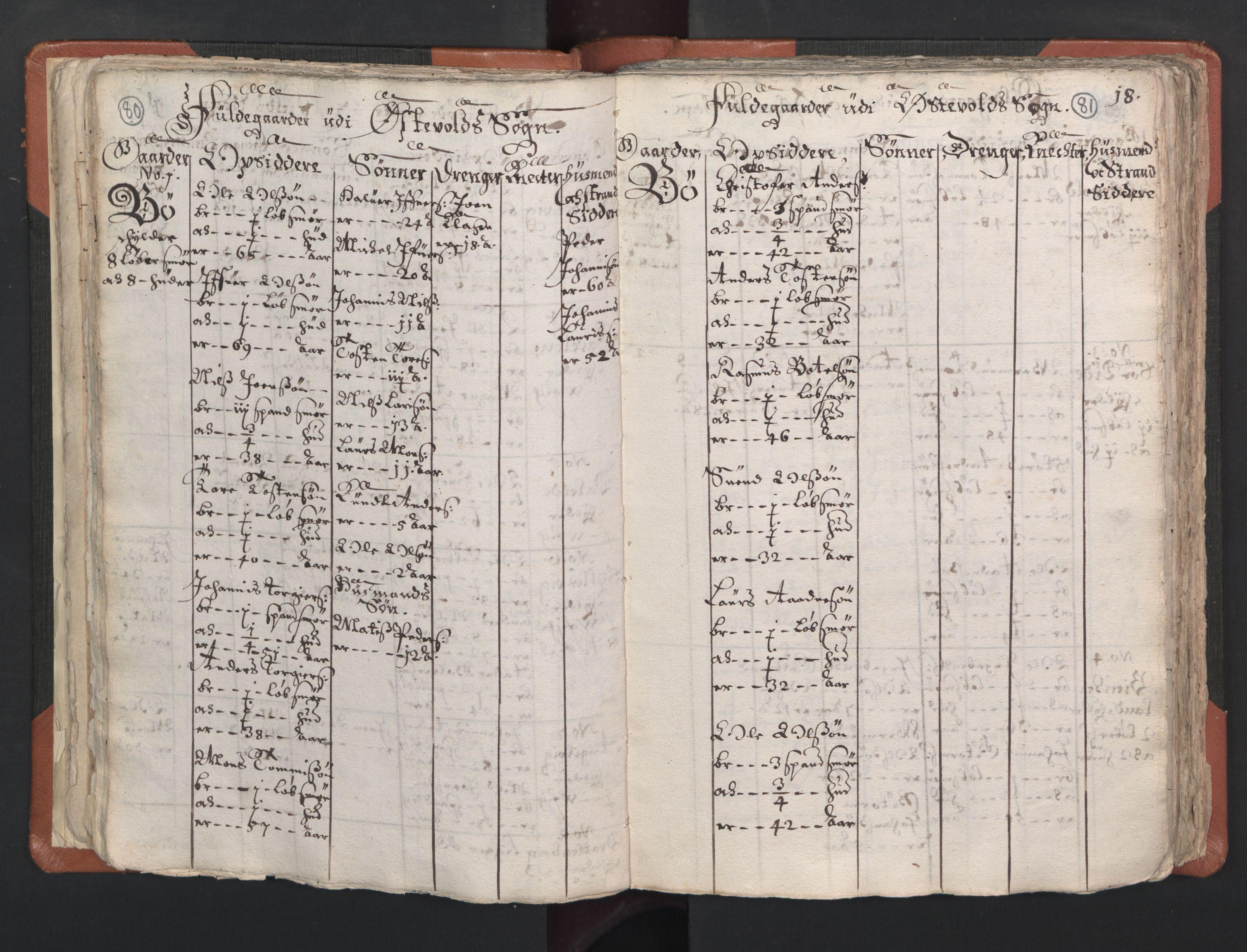 RA, Sogneprestenes manntall 1664-1666, nr. 22: Nordhordland prosti, 1664-1666, s. 80-81