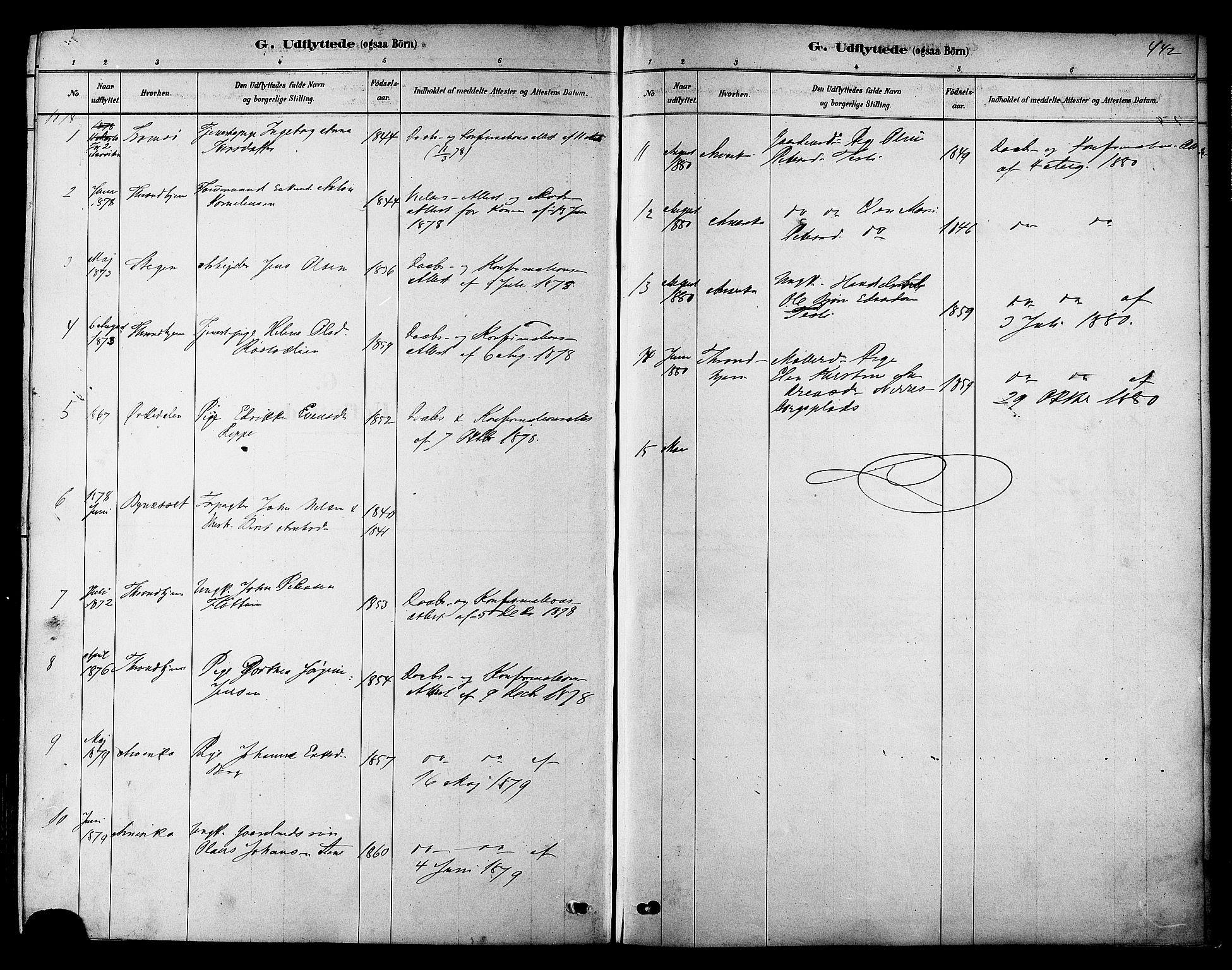SAT, Ministerialprotokoller, klokkerbøker og fødselsregistre - Sør-Trøndelag, 606/L0294: Ministerialbok nr. 606A09, 1878-1886, s. 442