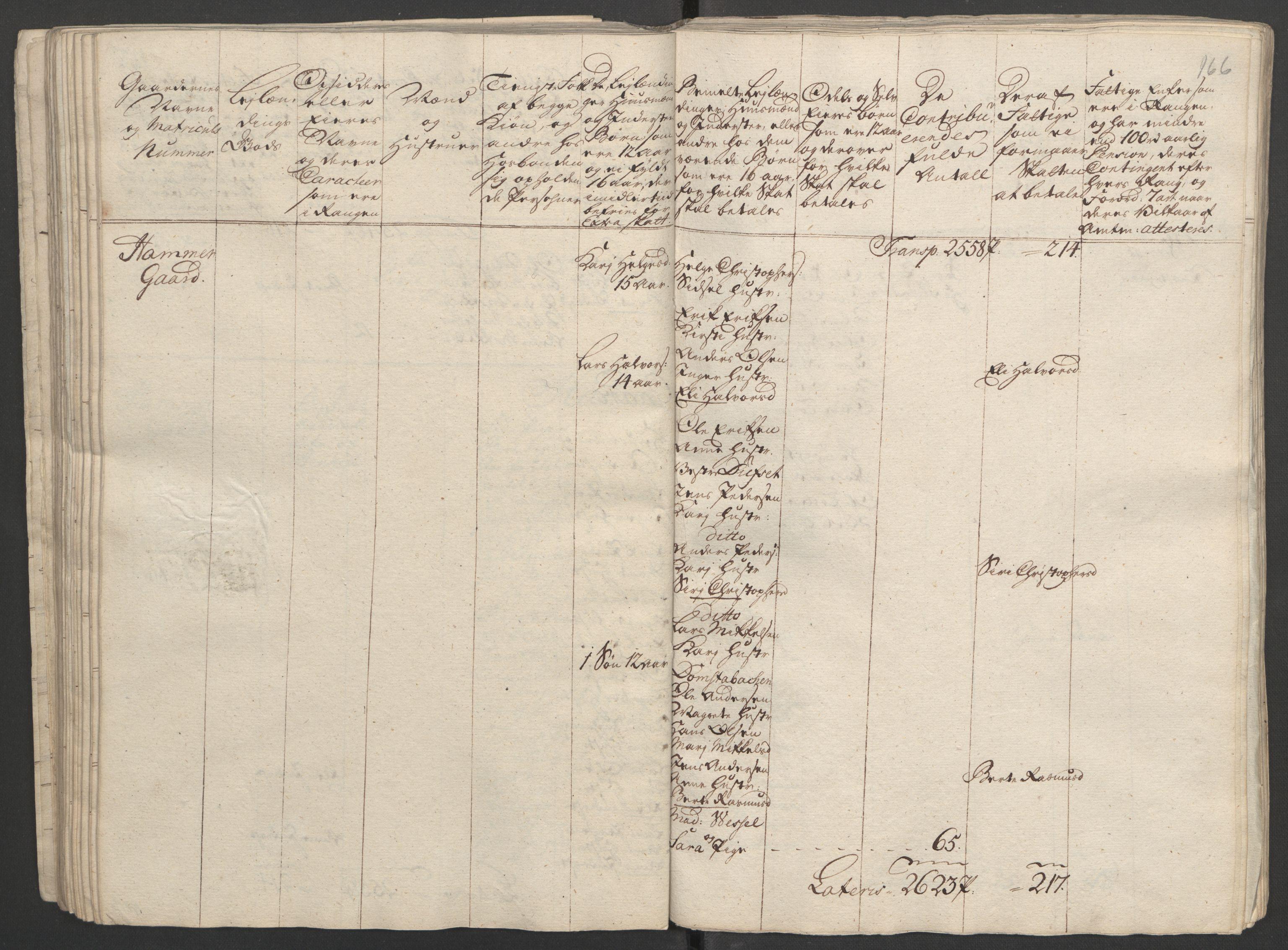 RA, Rentekammeret inntil 1814, Reviderte regnskaper, Fogderegnskap, R16/L1147: Ekstraskatten Hedmark, 1763-1764, s. 304