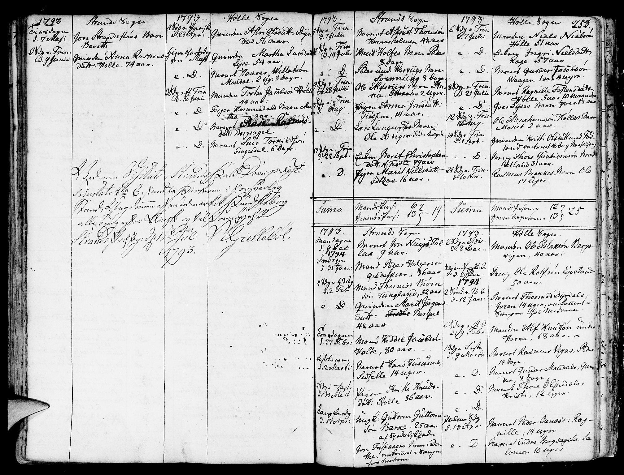 SAST, Strand sokneprestkontor, H/Ha/Haa/L0003: Ministerialbok nr. A 3, 1769-1816, s. 253