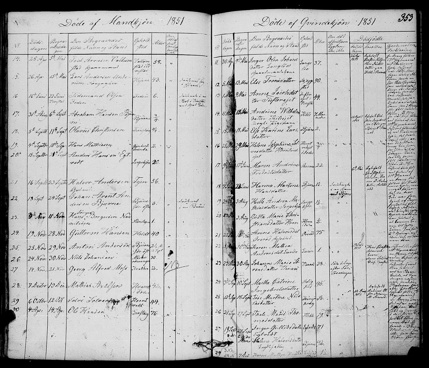 SAKO, Ramnes kirkebøker, F/Fa/L0005: Ministerialbok nr. I 5, 1841-1861, s. 352-353