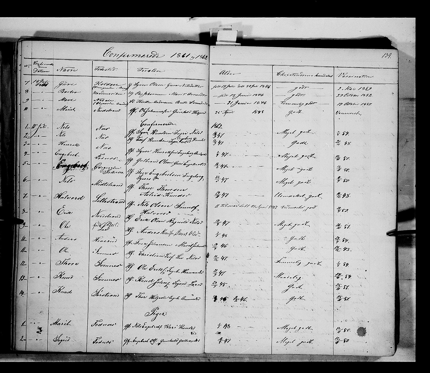SAH, Nord-Aurdal prestekontor, Ministerialbok nr. 5, 1842-1863, s. 139