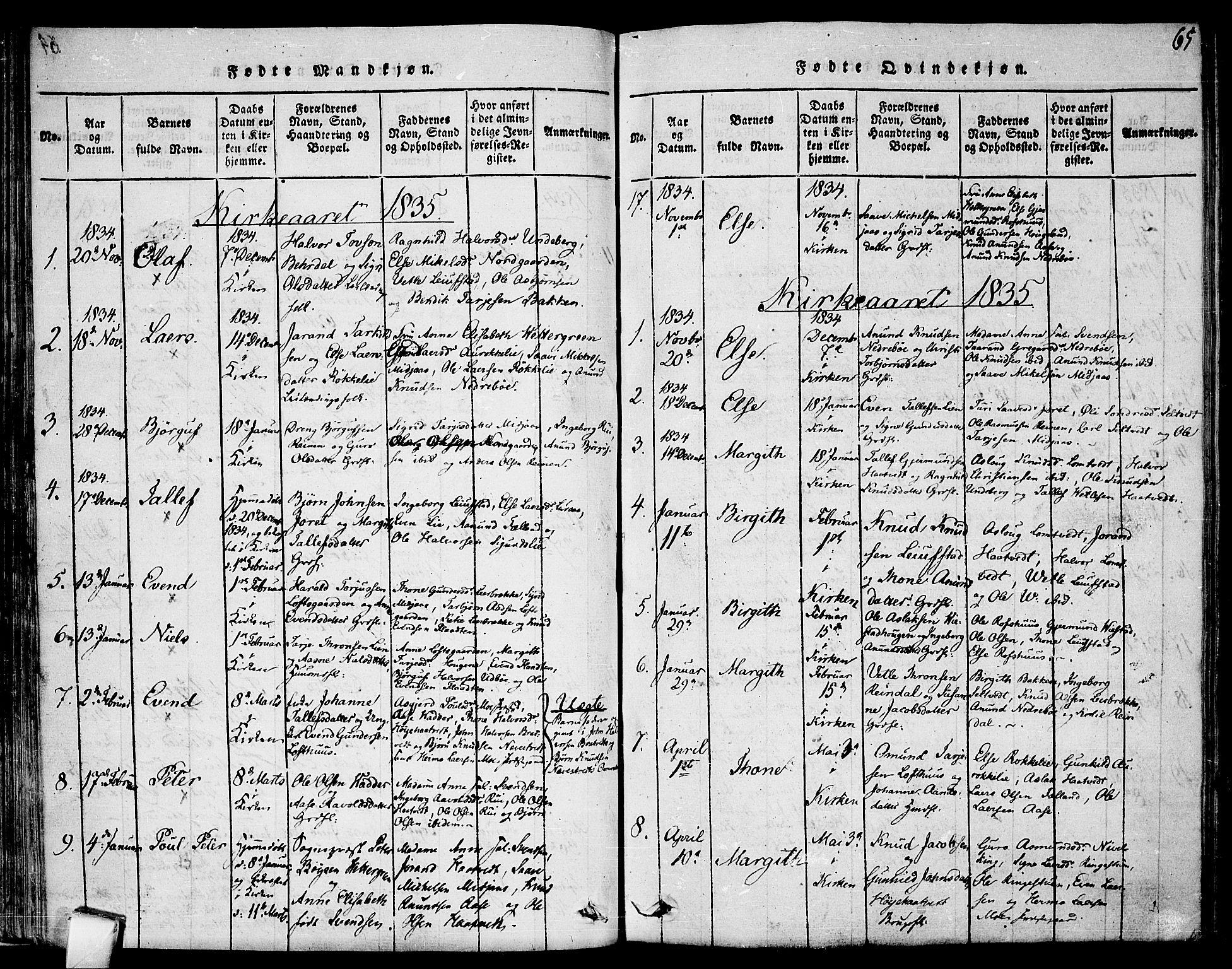 SAKO, Mo kirkebøker, F/Fa/L0004: Ministerialbok nr. I 4, 1814-1844, s. 65