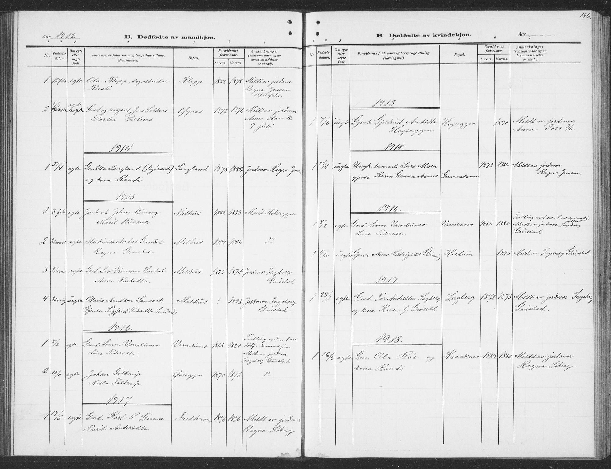 SAT, Ministerialprotokoller, klokkerbøker og fødselsregistre - Sør-Trøndelag, 691/L1095: Klokkerbok nr. 691C06, 1912-1933, s. 156