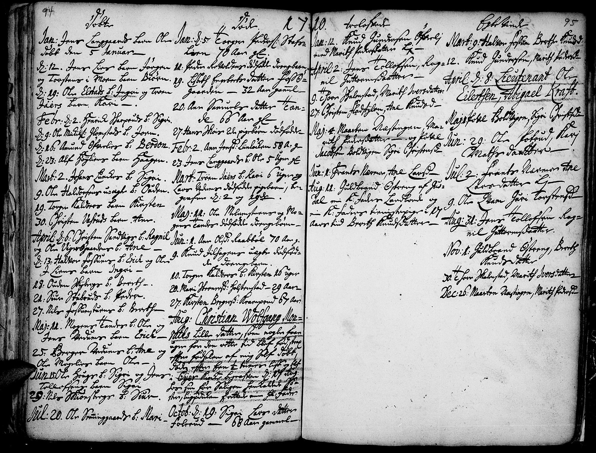 SAH, Øyer prestekontor, Ministerialbok nr. 1, 1671-1727, s. 94-95