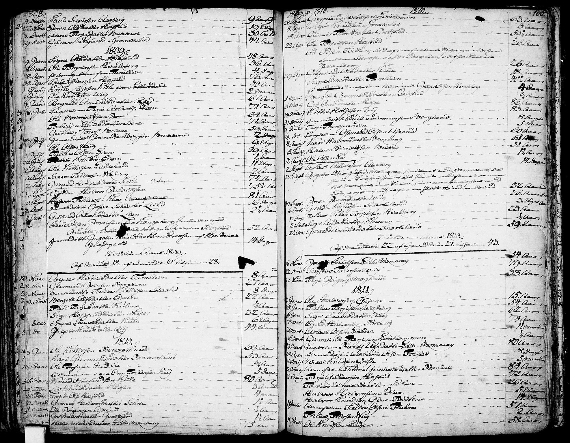SAKO, Fyresdal kirkebøker, F/Fa/L0002: Ministerialbok nr. I 2, 1769-1814, s. 100