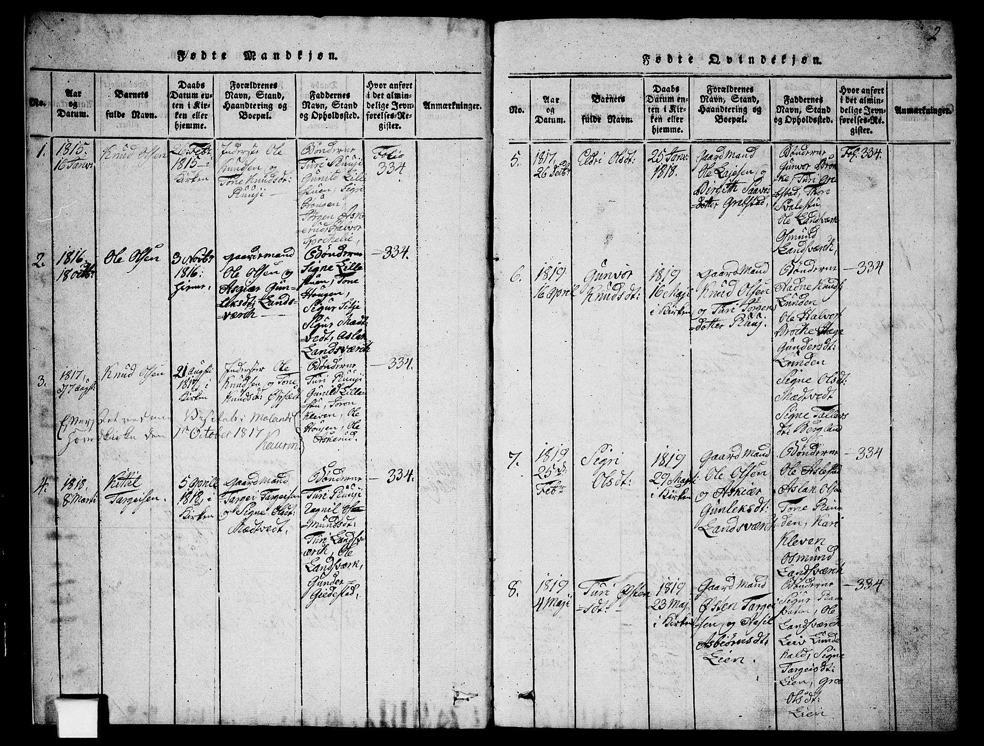 SAKO, Fyresdal kirkebøker, G/Ga/L0002: Klokkerbok nr. I 2, 1815-1857, s. 2