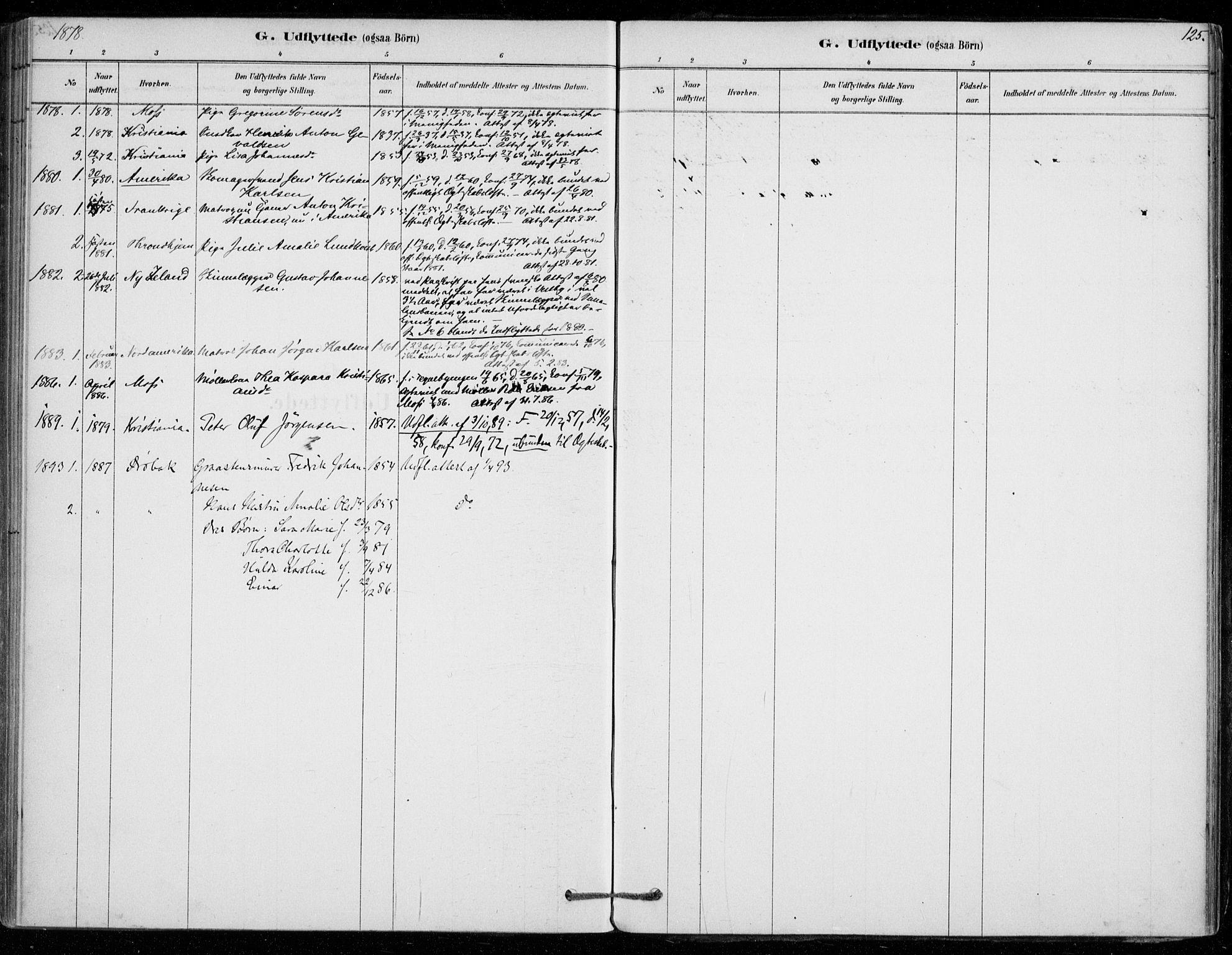 SAO, Vestby prestekontor Kirkebøker, F/Fe/L0001: Ministerialbok nr. V 1, 1878-1931, s. 125