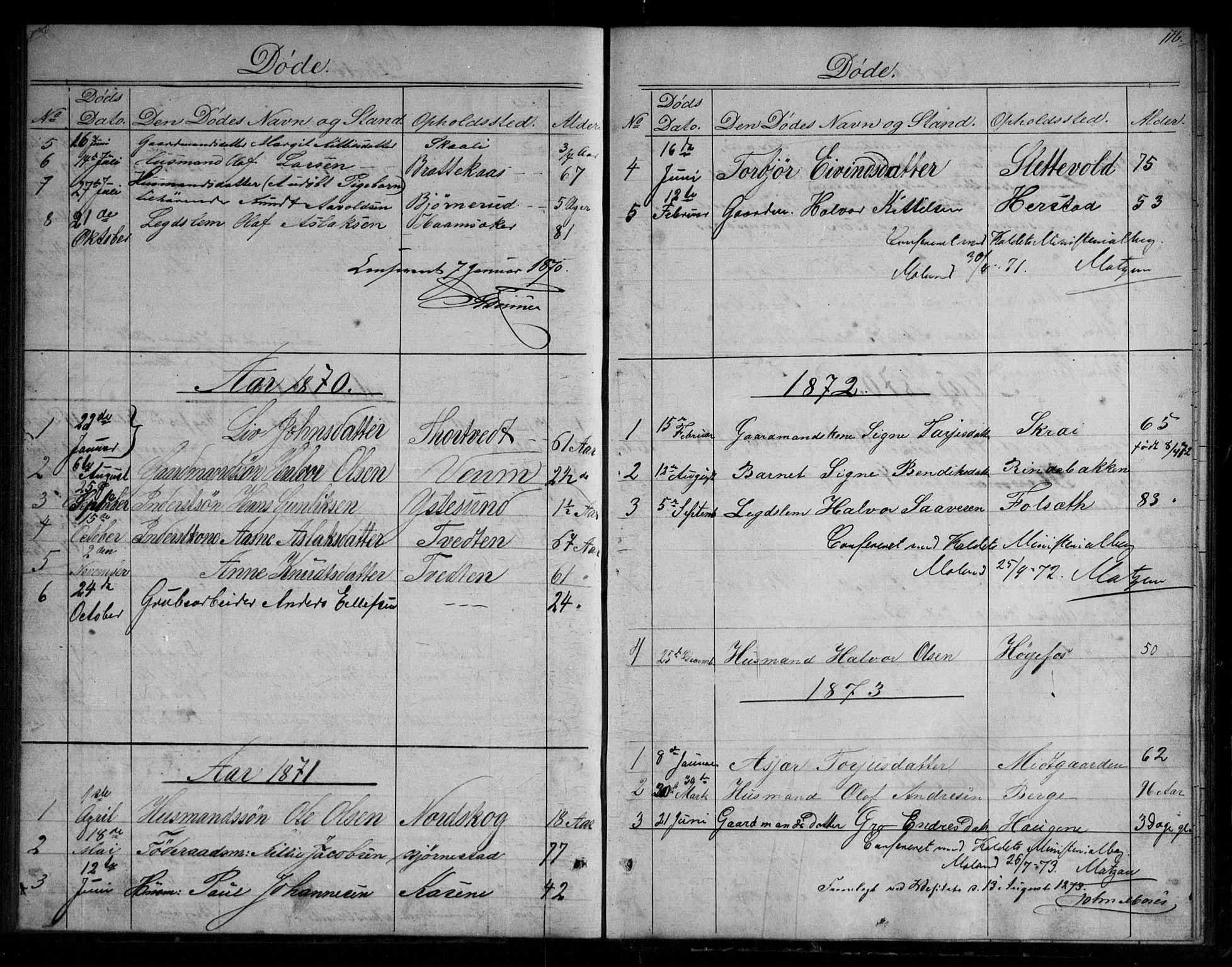 SAKO, Fyresdal kirkebøker, G/Gb/L0001: Klokkerbok nr. II 1, 1864-1890, s. 116