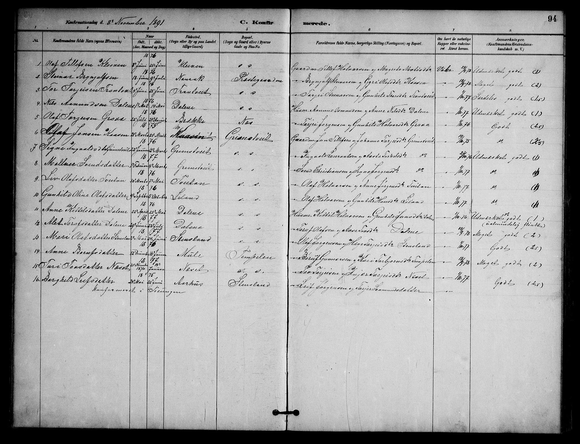 SAKO, Nissedal kirkebøker, G/Ga/L0003: Klokkerbok nr. I 3, 1887-1911, s. 94