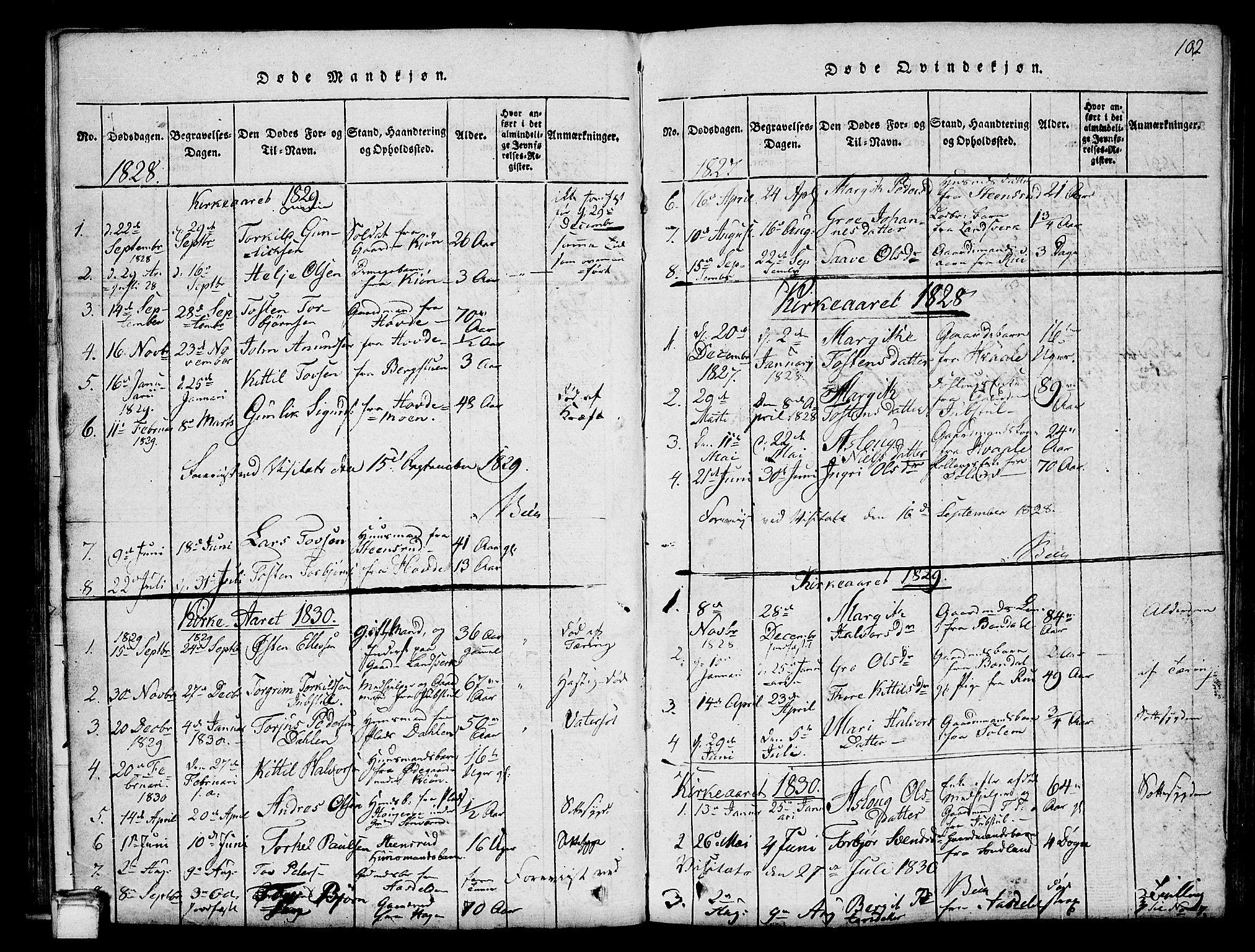 SAKO, Hjartdal kirkebøker, G/Gc/L0001: Klokkerbok nr. III 1, 1815-1842, s. 102