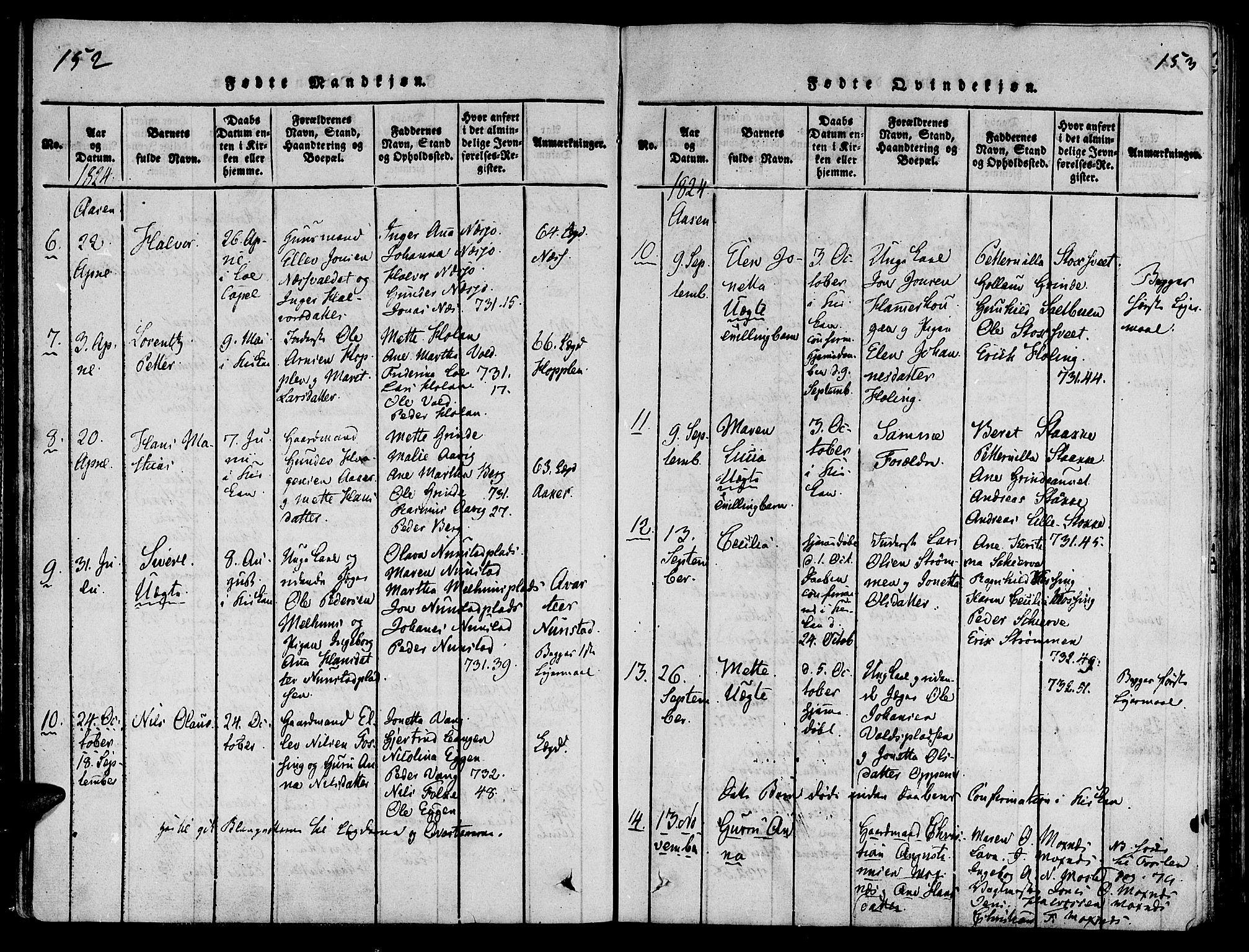SAT, Ministerialprotokoller, klokkerbøker og fødselsregistre - Nord-Trøndelag, 713/L0112: Ministerialbok nr. 713A04 /2, 1817-1827, s. 152-153