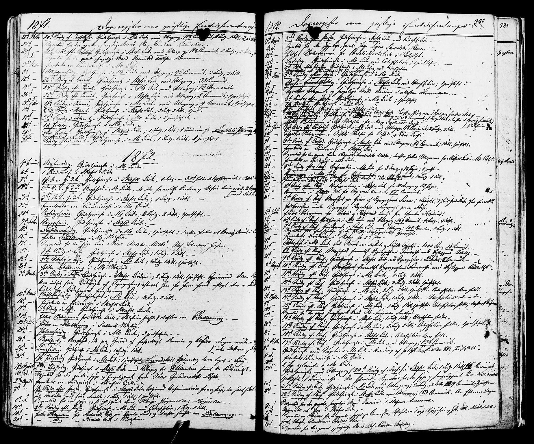 SAKO, Mo kirkebøker, F/Fa/L0006: Ministerialbok nr. I 6, 1865-1885, s. 380