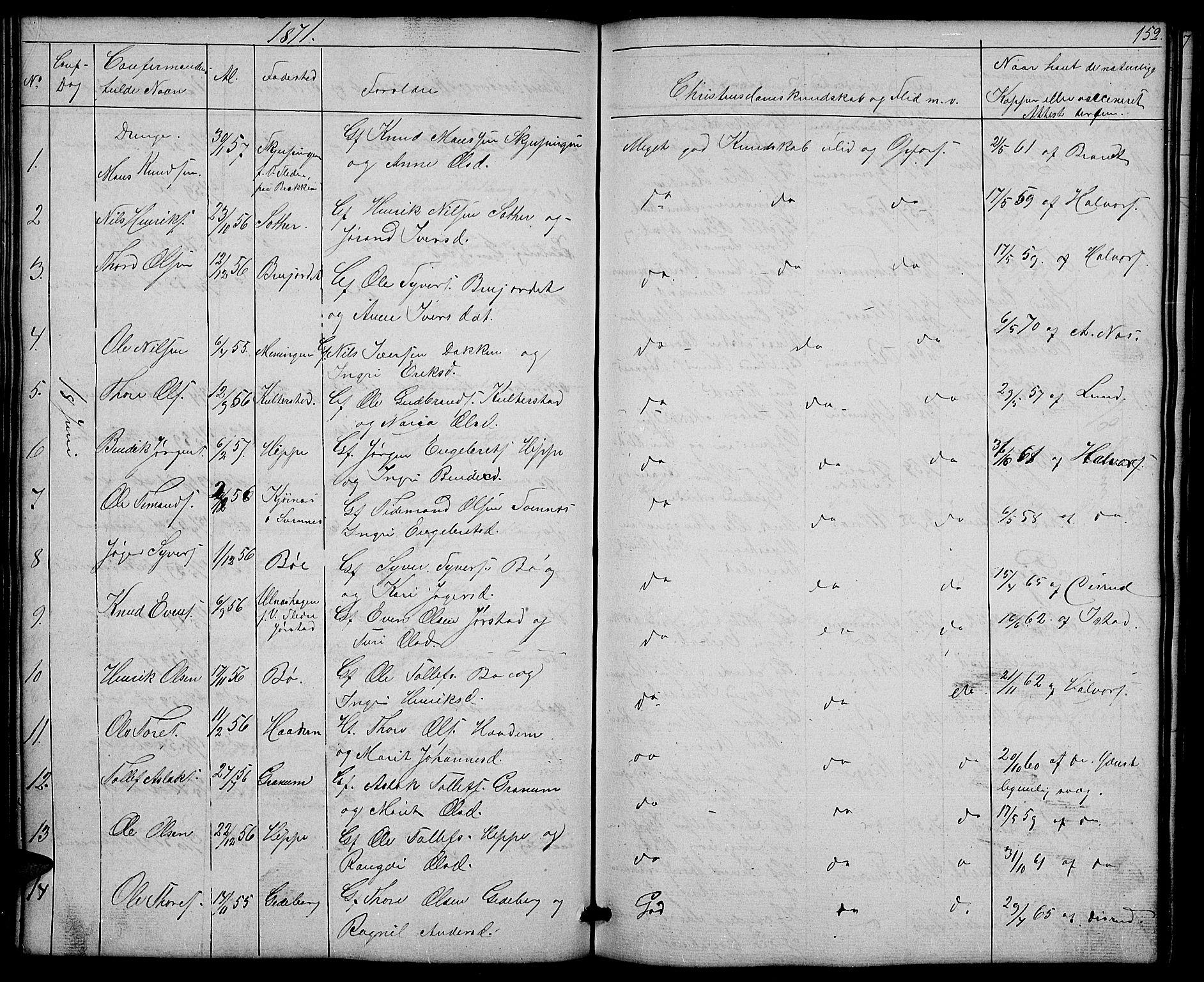 SAH, Nord-Aurdal prestekontor, Klokkerbok nr. 4, 1842-1882, s. 152