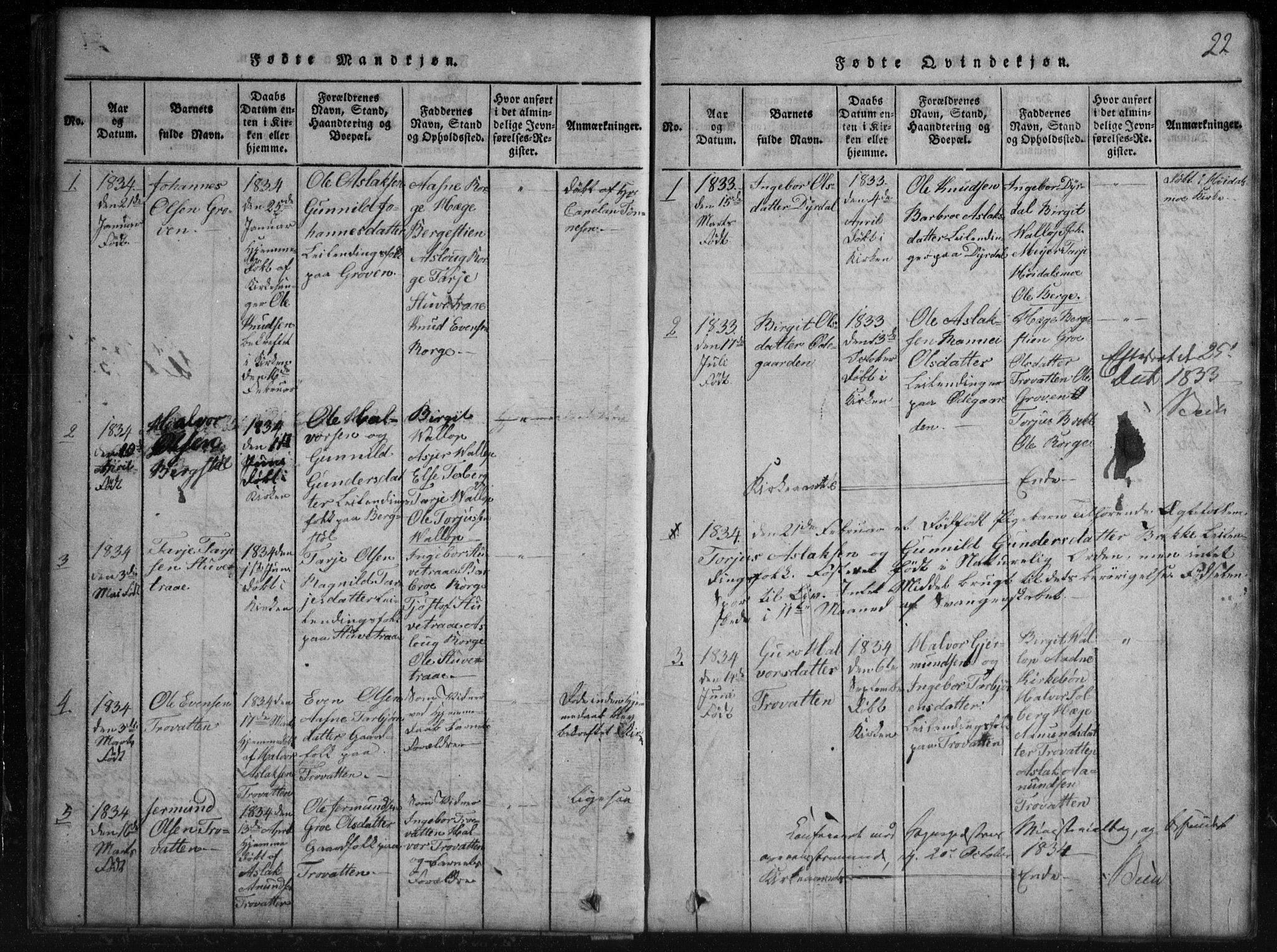 SAKO, Rauland kirkebøker, G/Gb/L0001: Klokkerbok nr. II 1, 1815-1886, s. 22