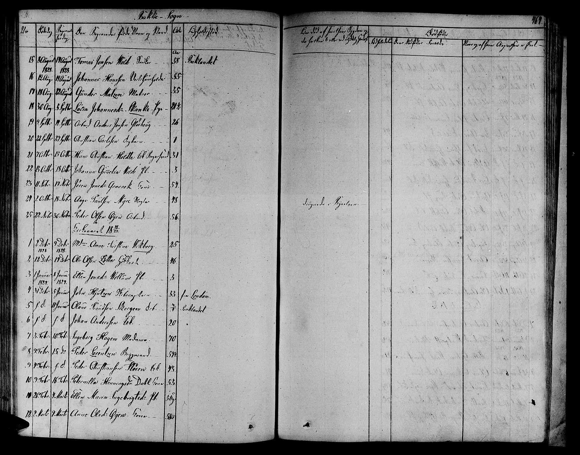 SAT, Ministerialprotokoller, klokkerbøker og fødselsregistre - Sør-Trøndelag, 606/L0287: Ministerialbok nr. 606A04 /2, 1826-1840, s. 464