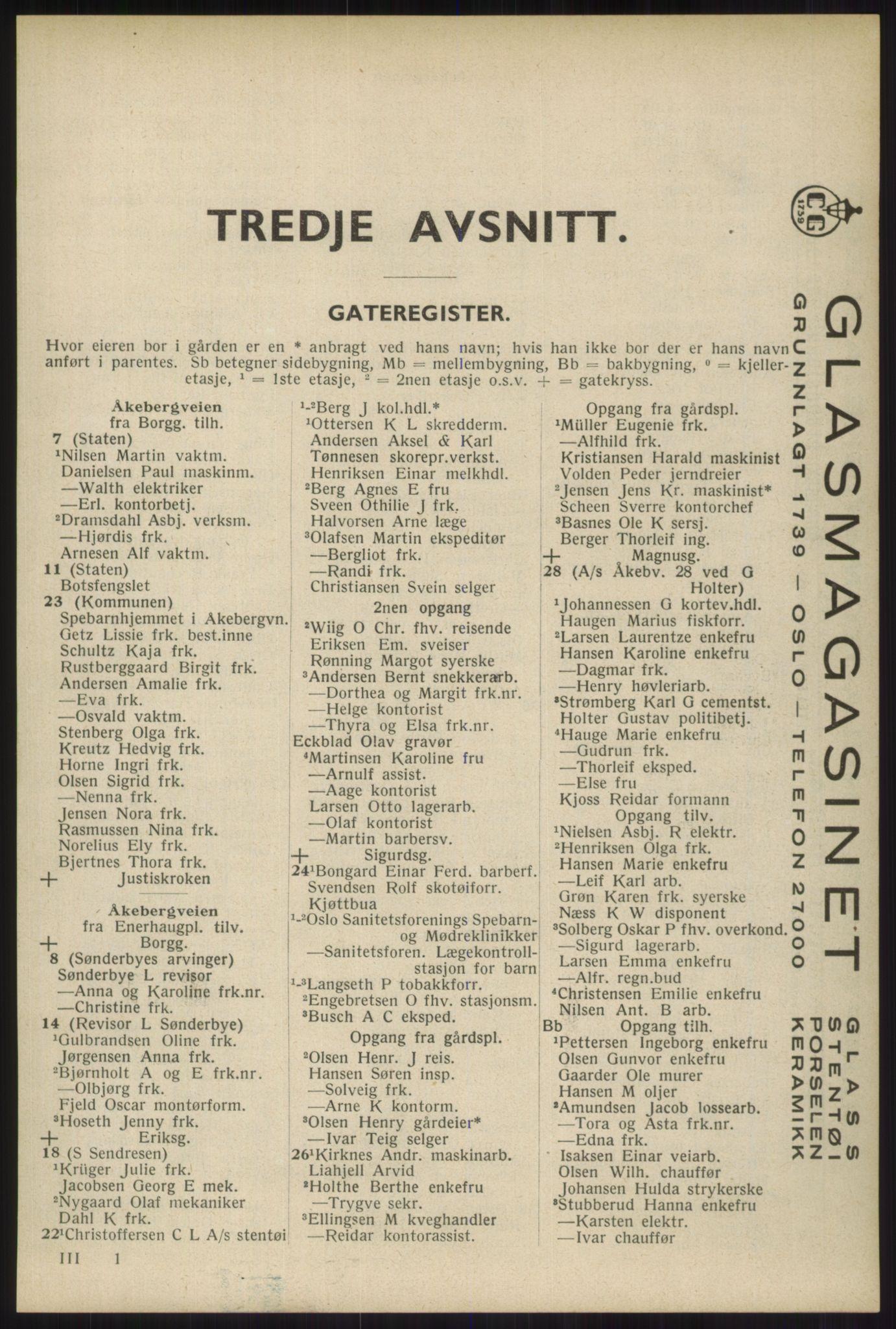 RA, Oslo adressebok (publikasjon)*, 1934, s. 1421