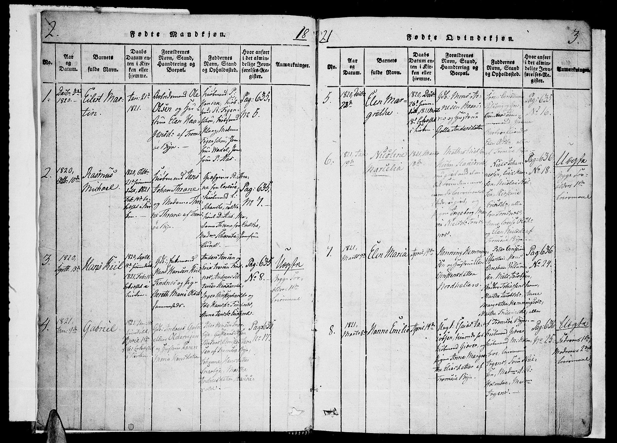 SATØ, Tromsø sokneprestkontor/stiftsprosti/domprosti, G/Ga/L0007kirke: Ministerialbok nr. 7, 1821-1828, s. 2-3