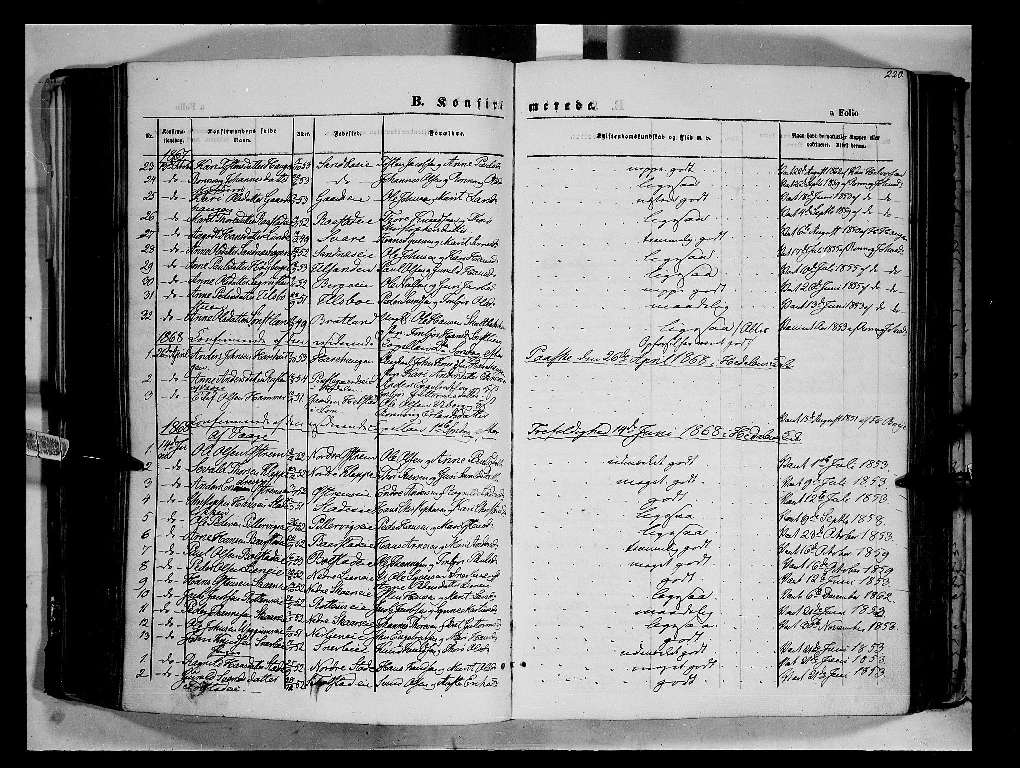 SAH, Vågå prestekontor, Ministerialbok nr. 6 /1, 1856-1872, s. 220