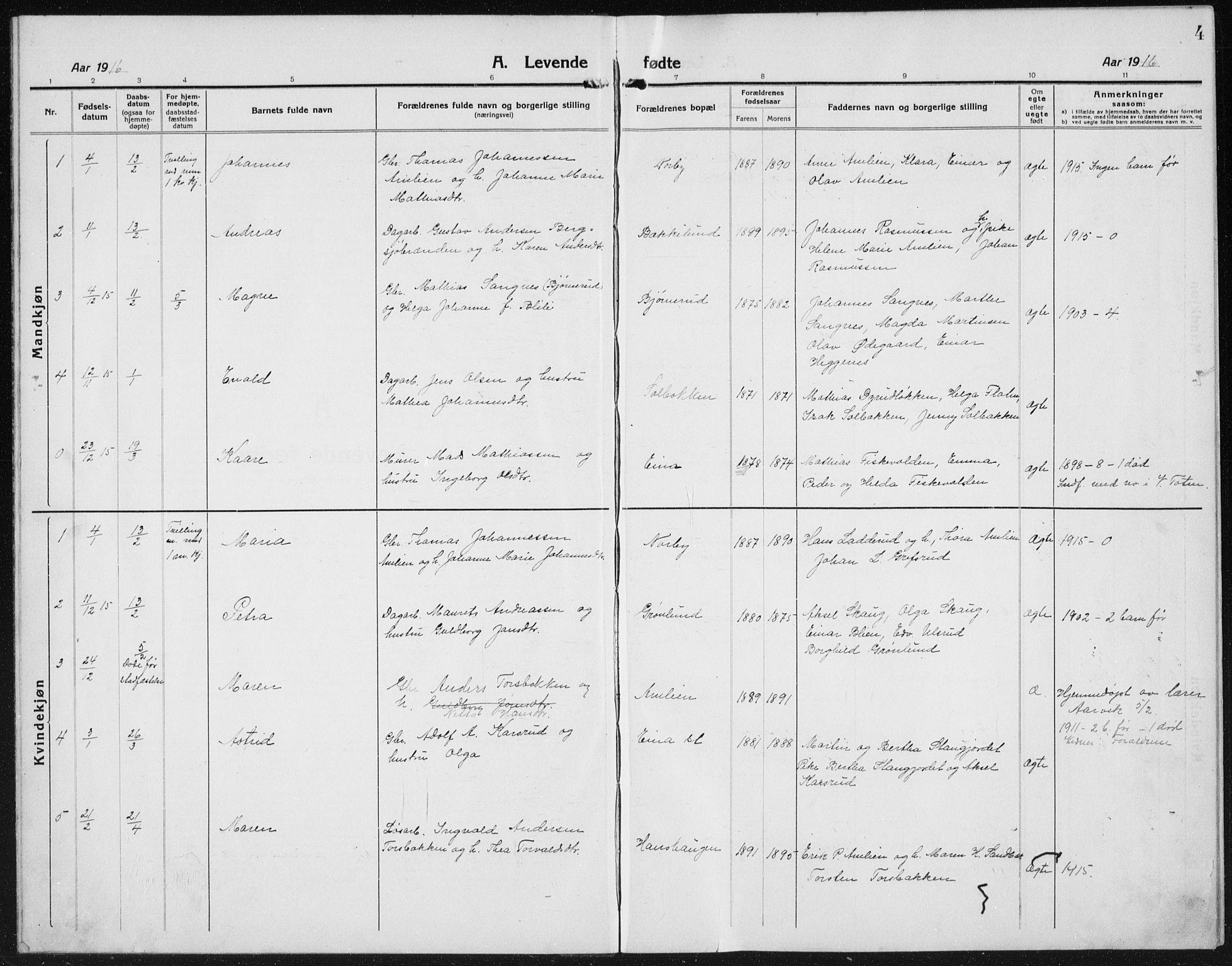 SAH, Kolbu prestekontor, Klokkerbok nr. 6, 1916-1934, s. 4