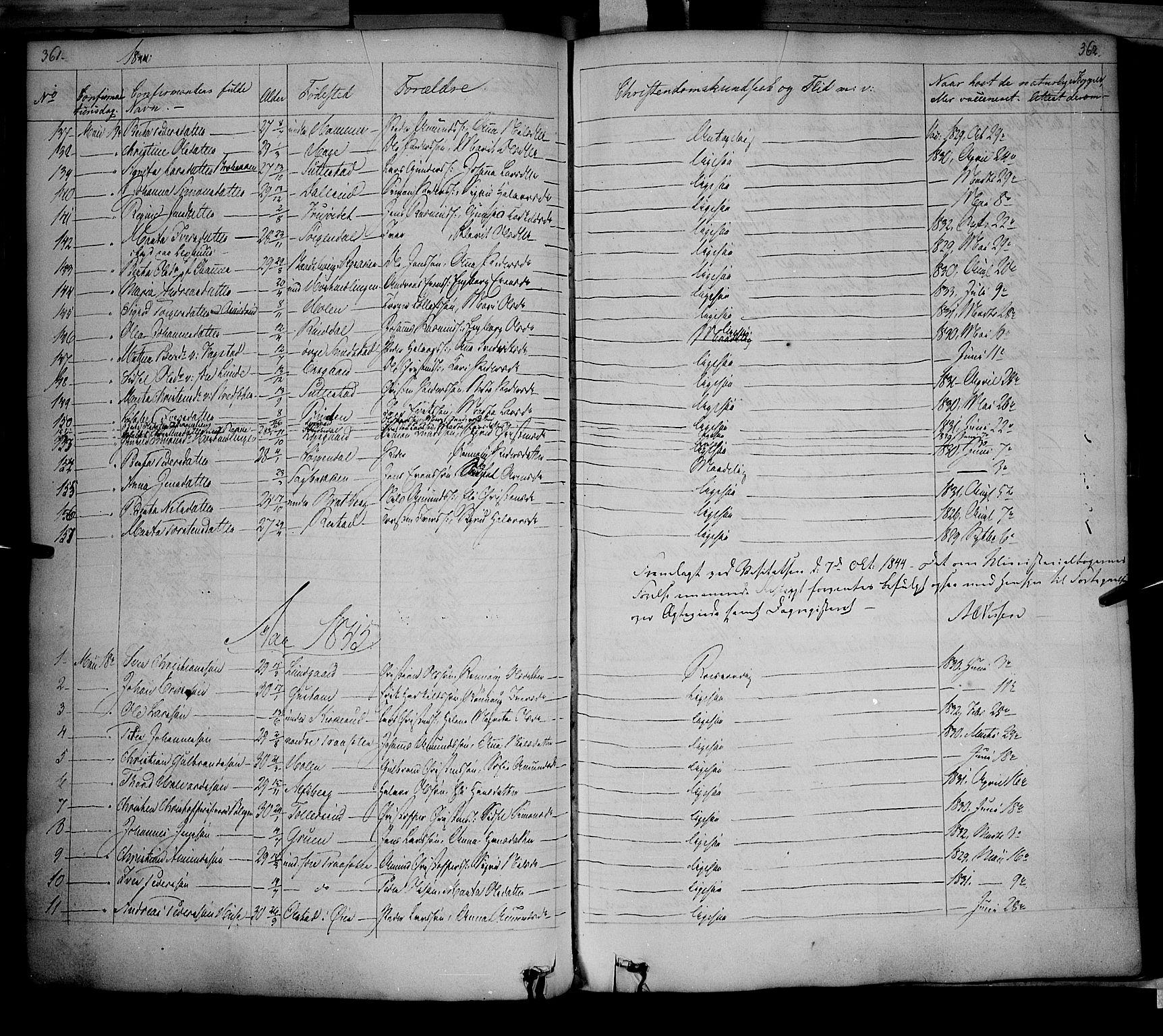 SAH, Fåberg prestekontor, Ministerialbok nr. 5, 1836-1854, s. 361-362