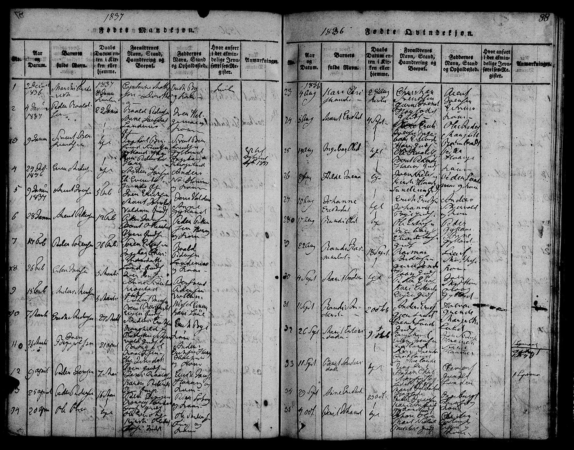 SAT, Ministerialprotokoller, klokkerbøker og fødselsregistre - Sør-Trøndelag, 692/L1102: Ministerialbok nr. 692A02, 1816-1842, s. 88