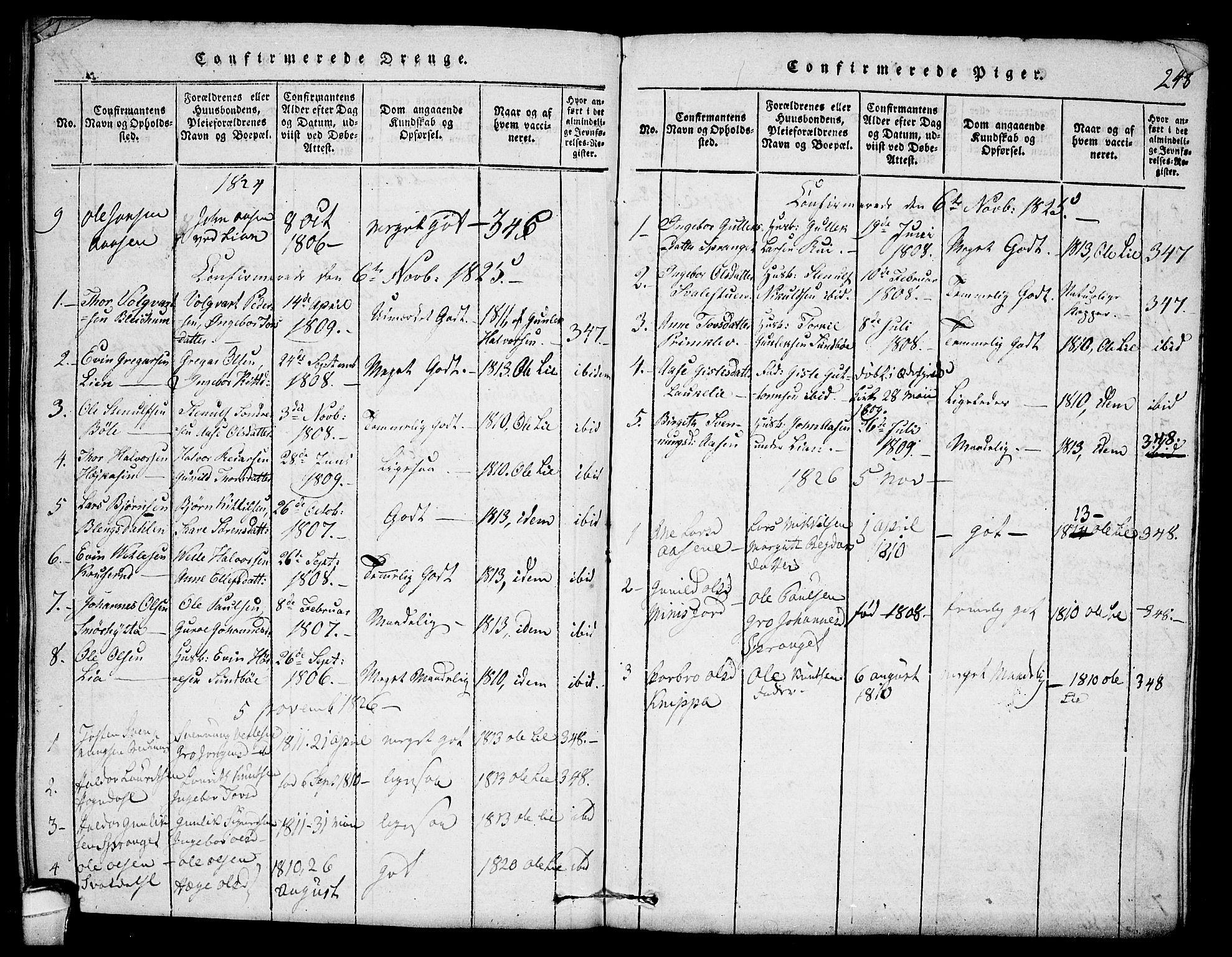 SAKO, Seljord kirkebøker, F/Fb/L0001: Ministerialbok nr. II 1, 1815-1831, s. 248
