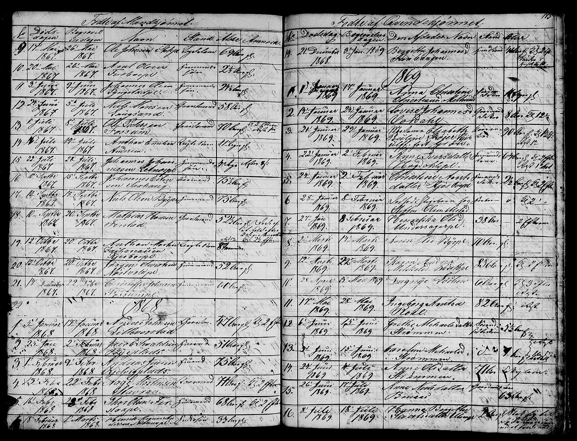 SAT, Ministerialprotokoller, klokkerbøker og fødselsregistre - Nord-Trøndelag, 730/L0299: Klokkerbok nr. 730C02, 1849-1871, s. 175