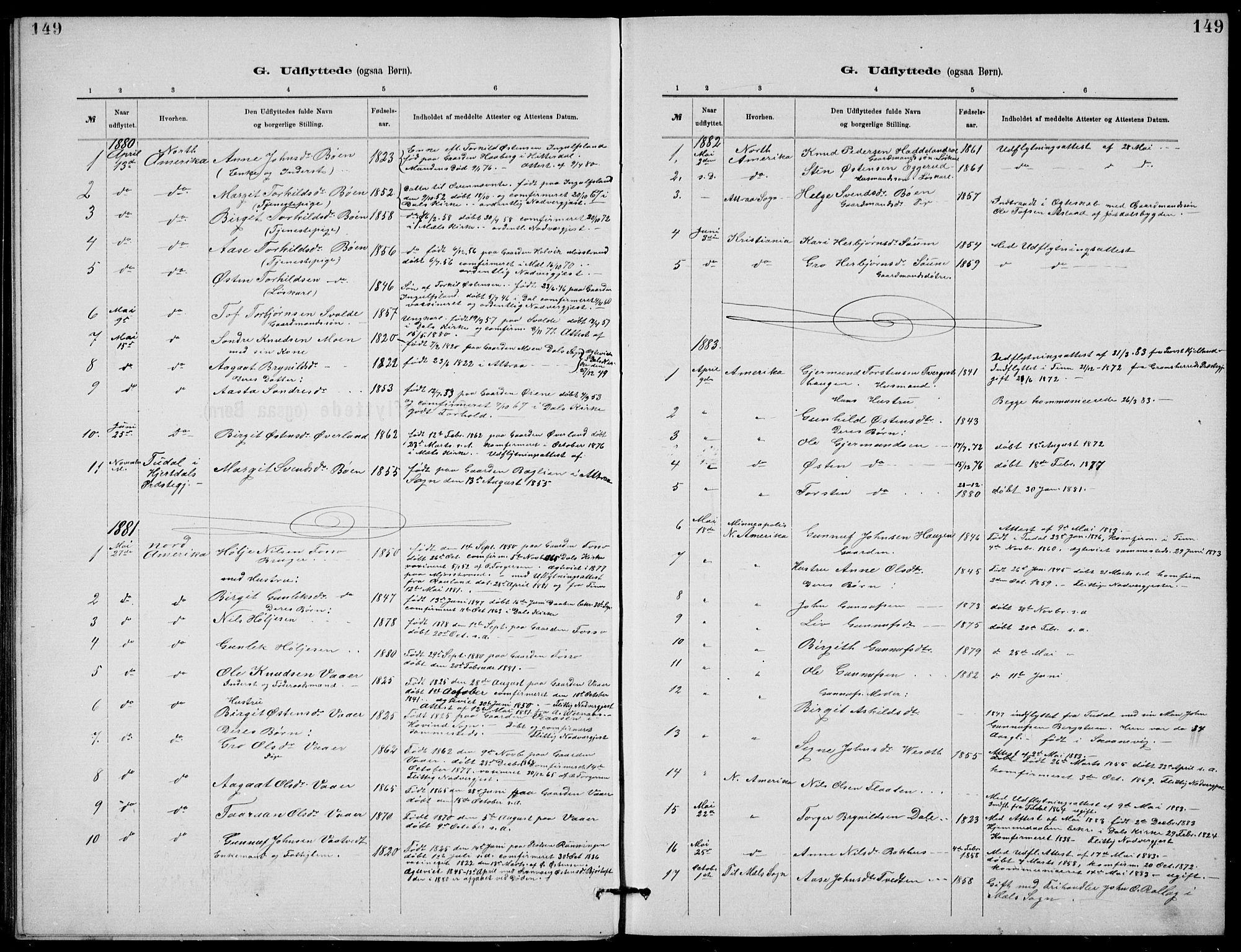 SAKO, Rjukan kirkebøker, G/Ga/L0001: Klokkerbok nr. 1, 1880-1914, s. 149