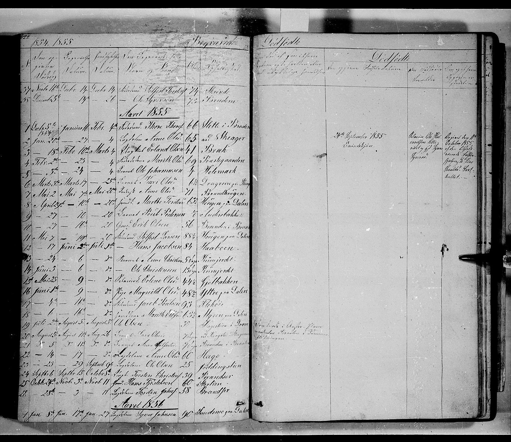 SAH, Lom prestekontor, L/L0004: Klokkerbok nr. 4, 1845-1864, s. 422-423