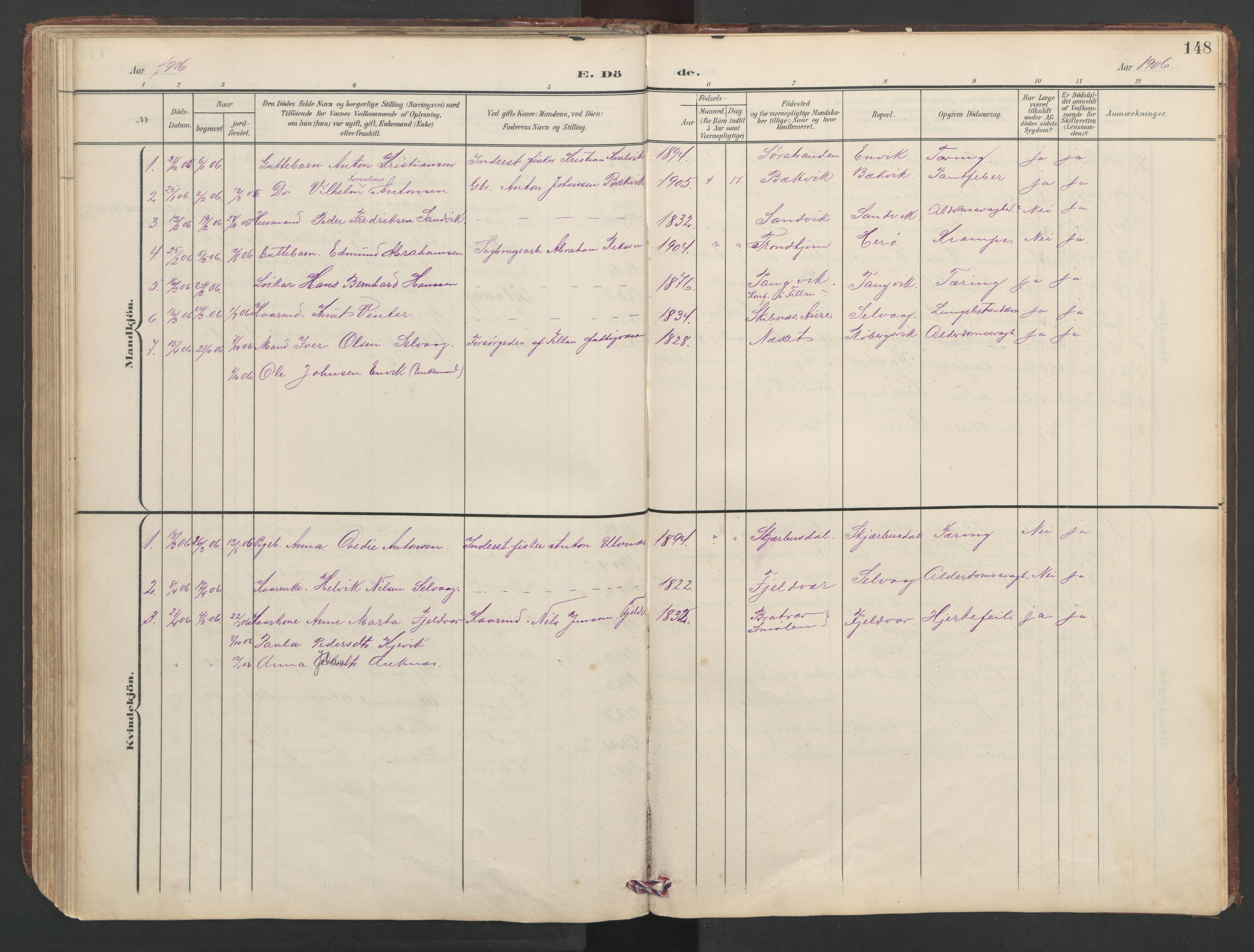 SAT, Ministerialprotokoller, klokkerbøker og fødselsregistre - Sør-Trøndelag, 638/L0571: Klokkerbok nr. 638C03, 1901-1930, s. 148