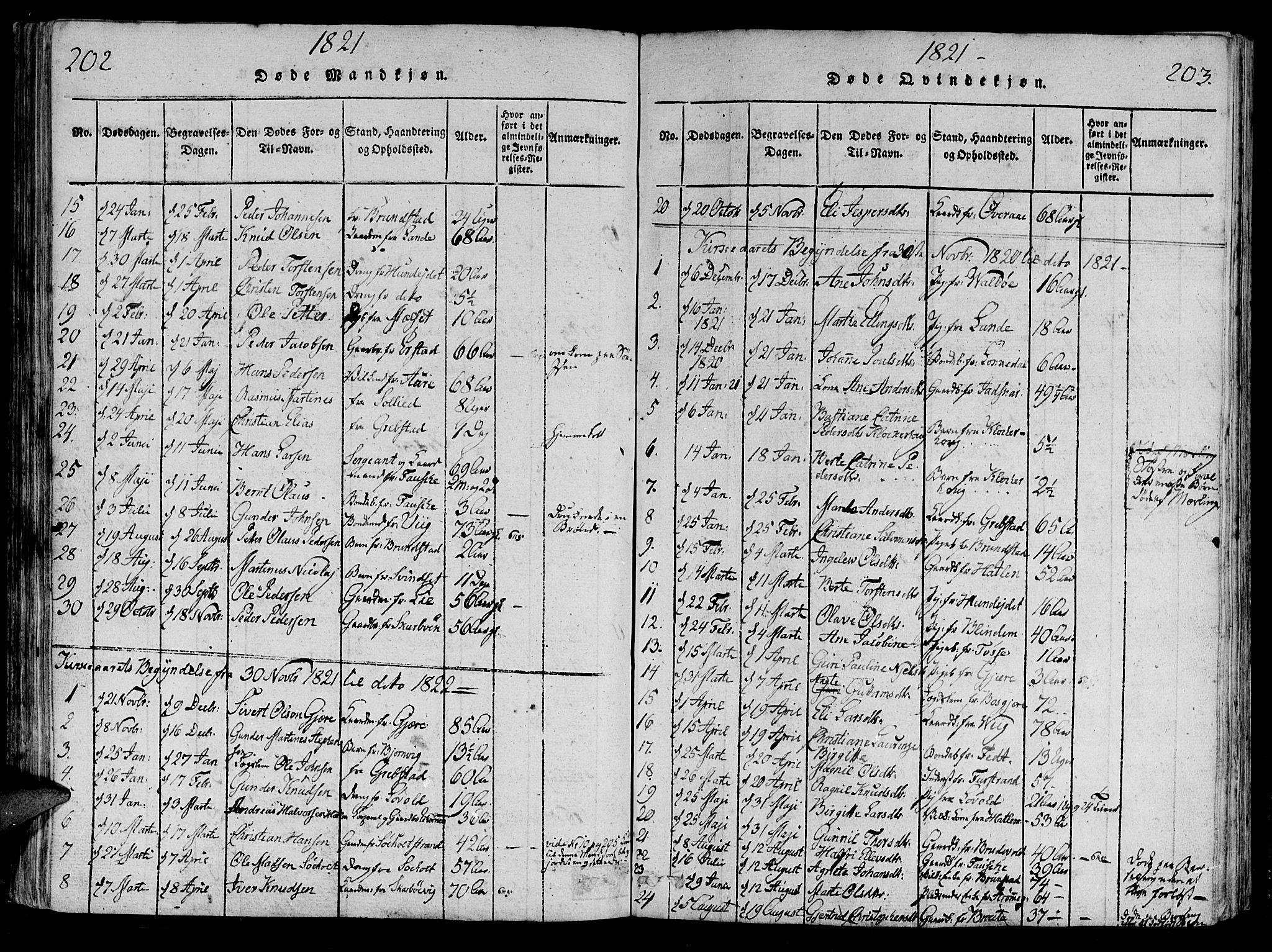 SAT, Ministerialprotokoller, klokkerbøker og fødselsregistre - Møre og Romsdal, 522/L0310: Ministerialbok nr. 522A05, 1816-1832, s. 202-203