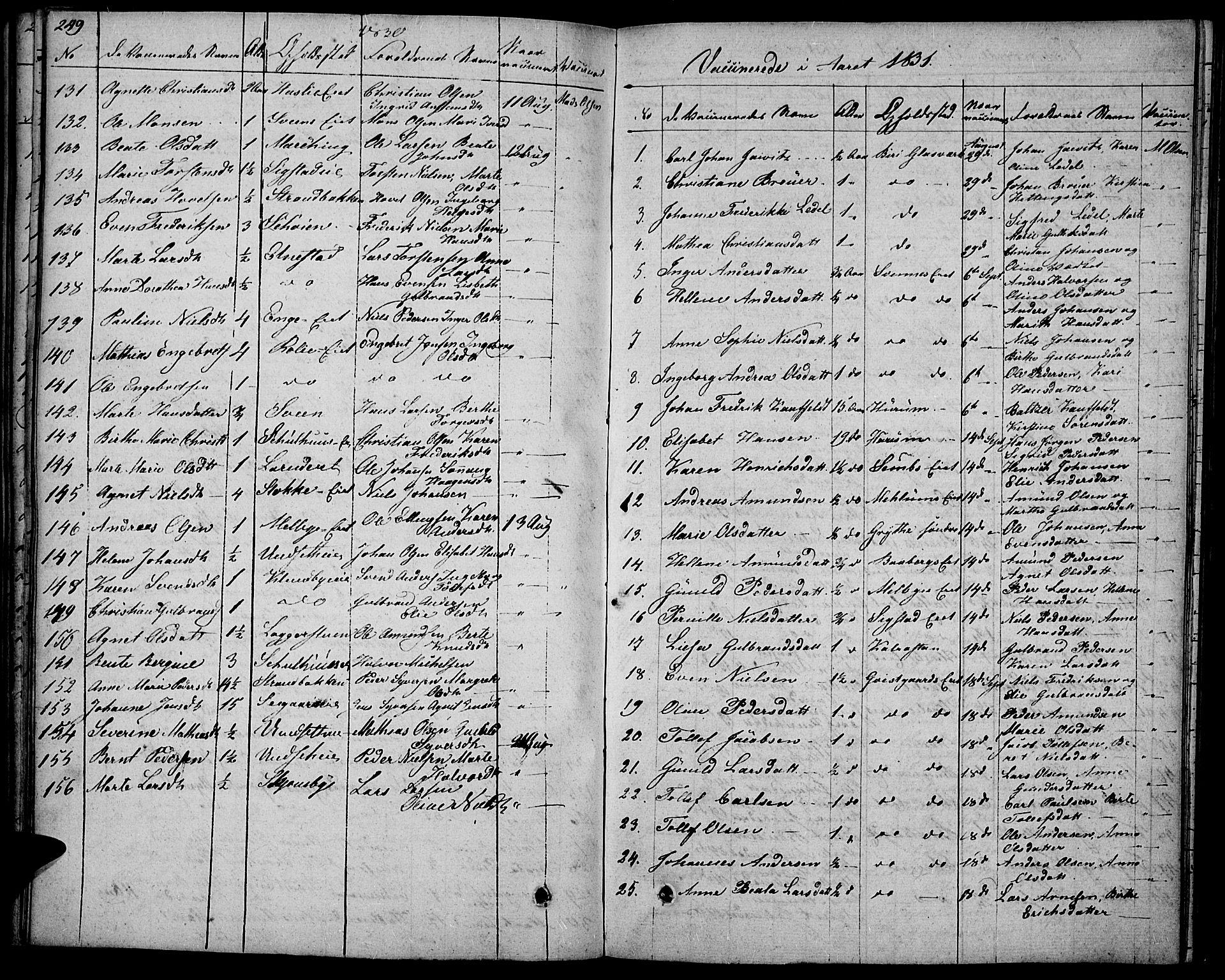 SAH, Biri prestekontor, Ministerialbok nr. 4, 1829-1842, s. 249