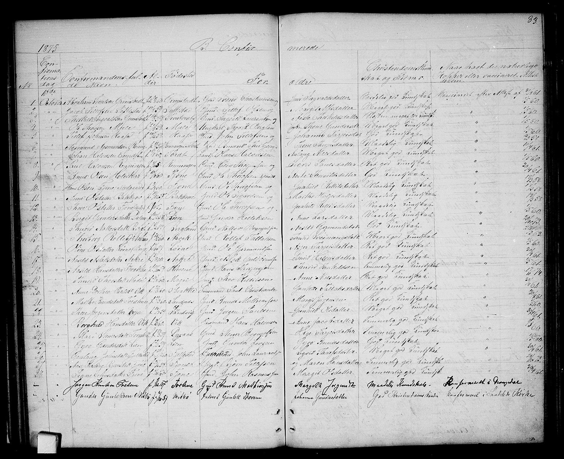 SAKO, Nissedal kirkebøker, G/Ga/L0002: Klokkerbok nr. I 2, 1861-1887, s. 83