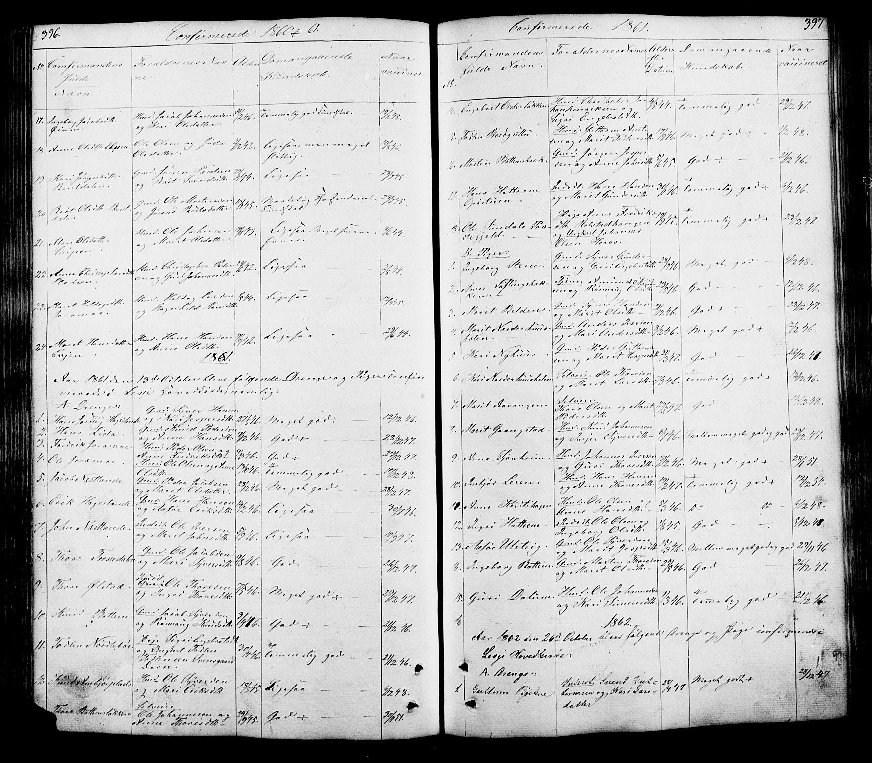 SAH, Lesja prestekontor, Klokkerbok nr. 5, 1850-1894, s. 396-397
