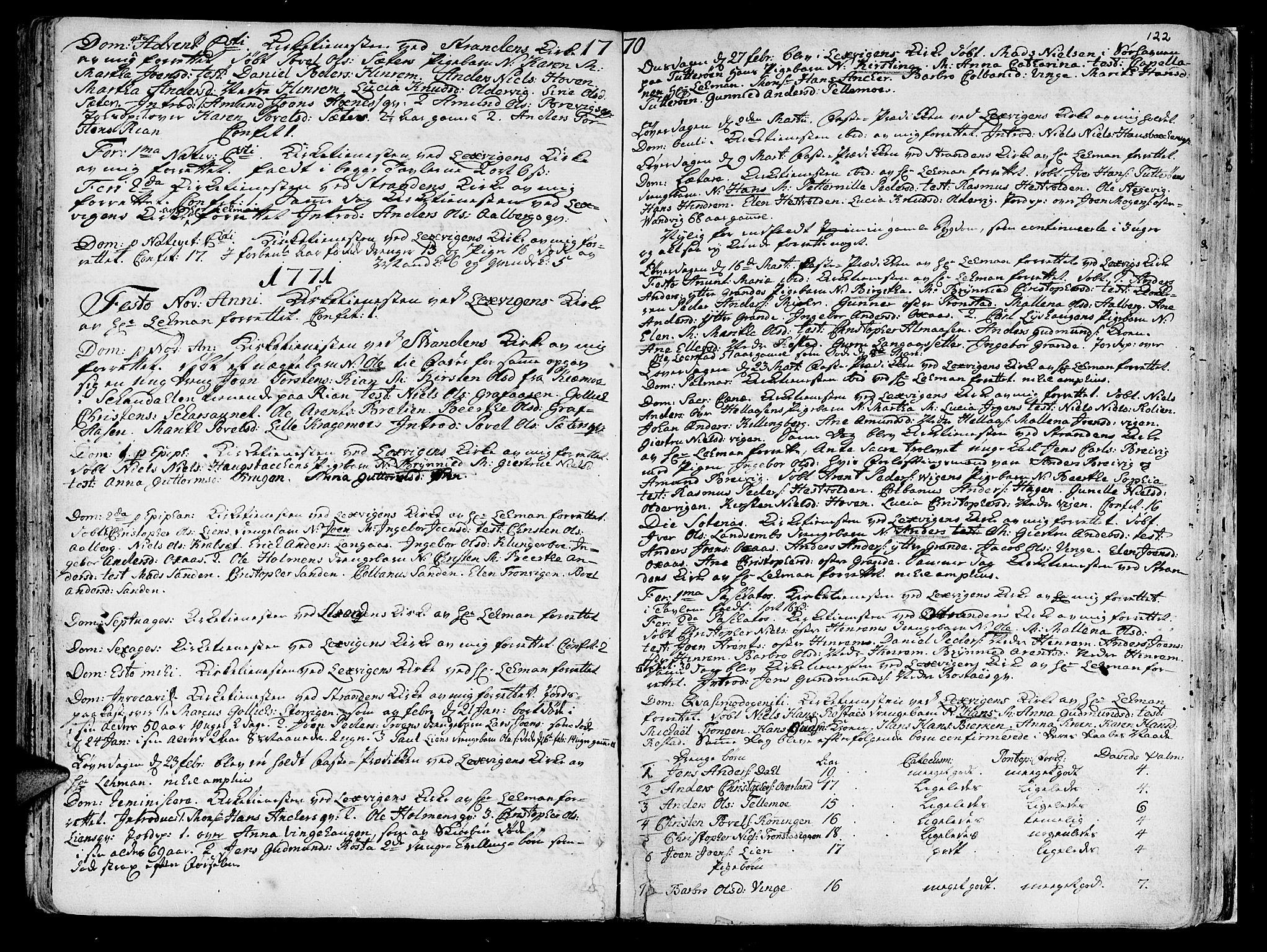 SAT, Ministerialprotokoller, klokkerbøker og fødselsregistre - Nord-Trøndelag, 701/L0003: Ministerialbok nr. 701A03, 1751-1783, s. 122