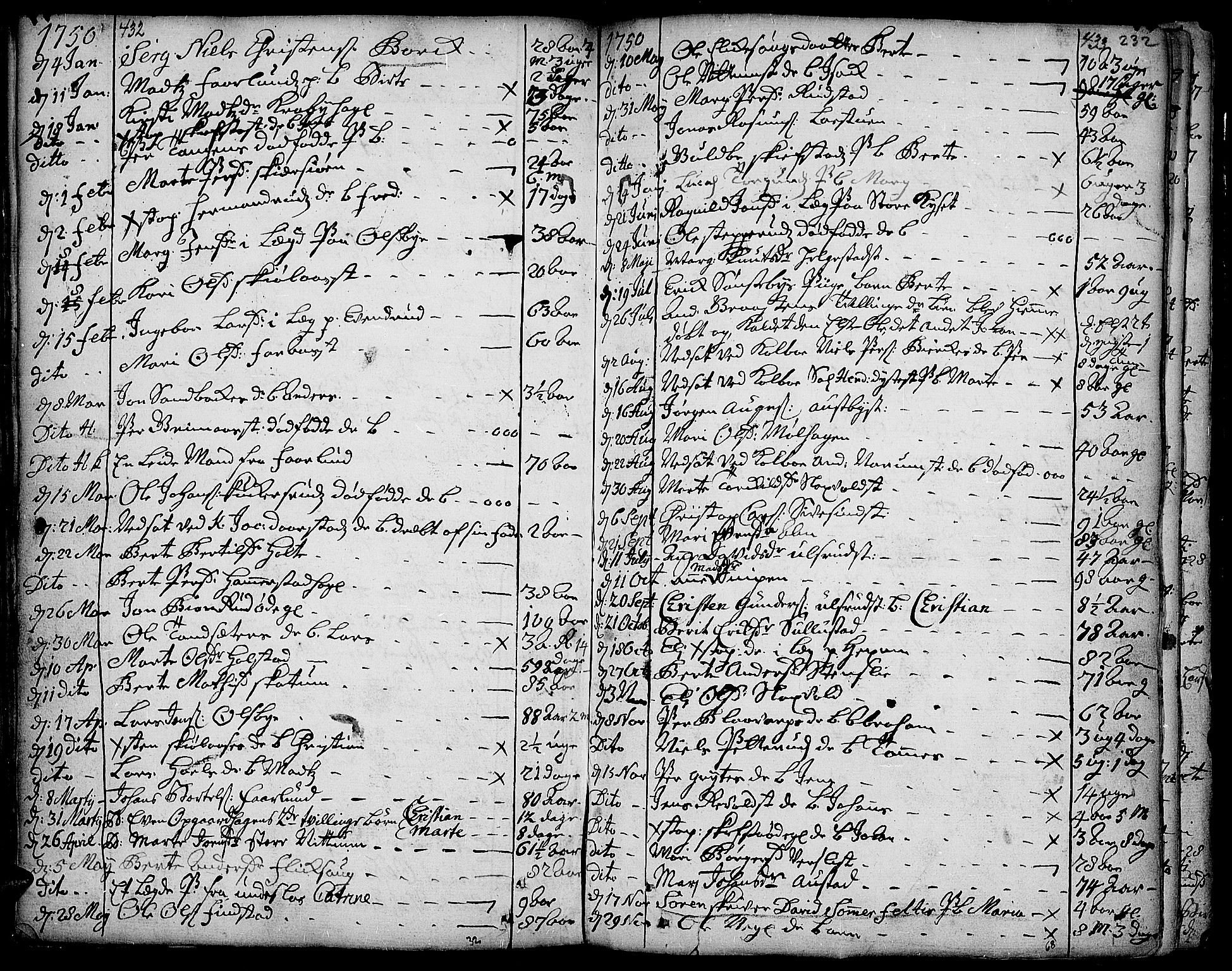 SAH, Toten prestekontor, Ministerialbok nr. 3, 1734-1751, s. 432-433