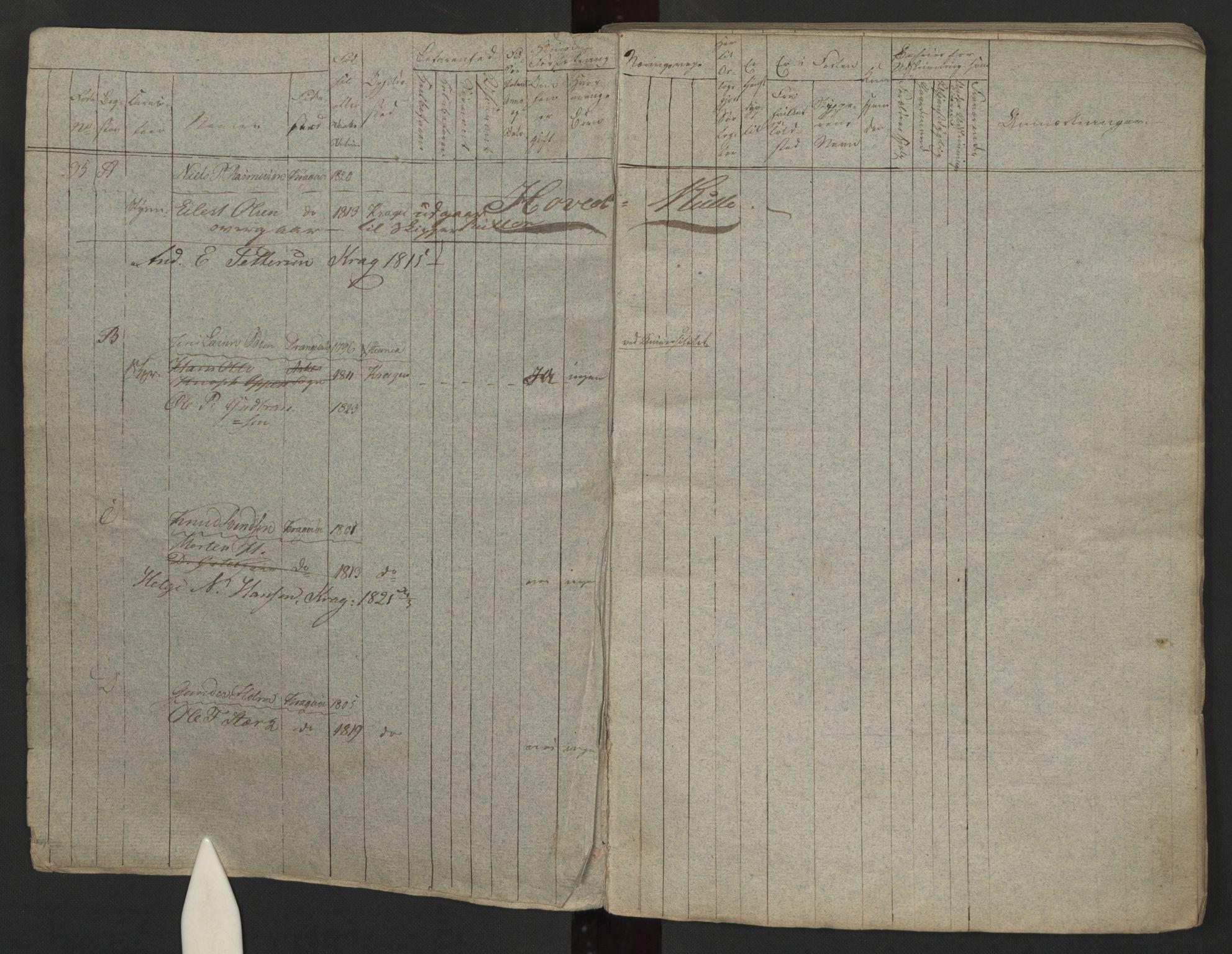 SAKO, Kragerø innrulleringskontor, F/Fa/L0001: Hoved- og ekstrarulle, 1824, s. 2