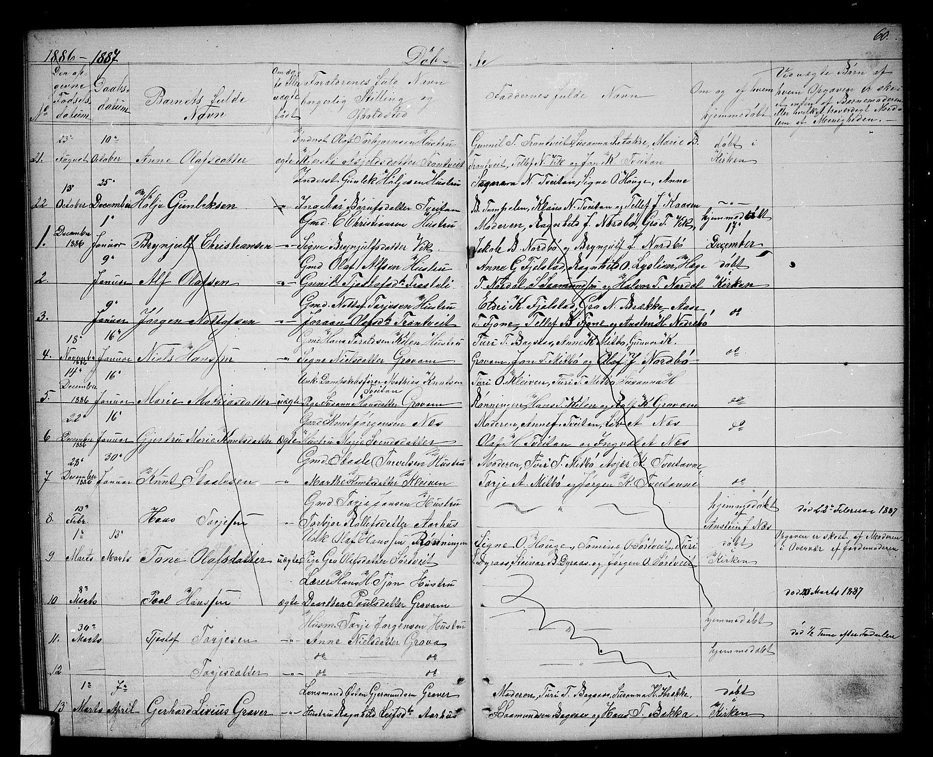 SAKO, Nissedal kirkebøker, G/Ga/L0002: Klokkerbok nr. I 2, 1861-1887, s. 60