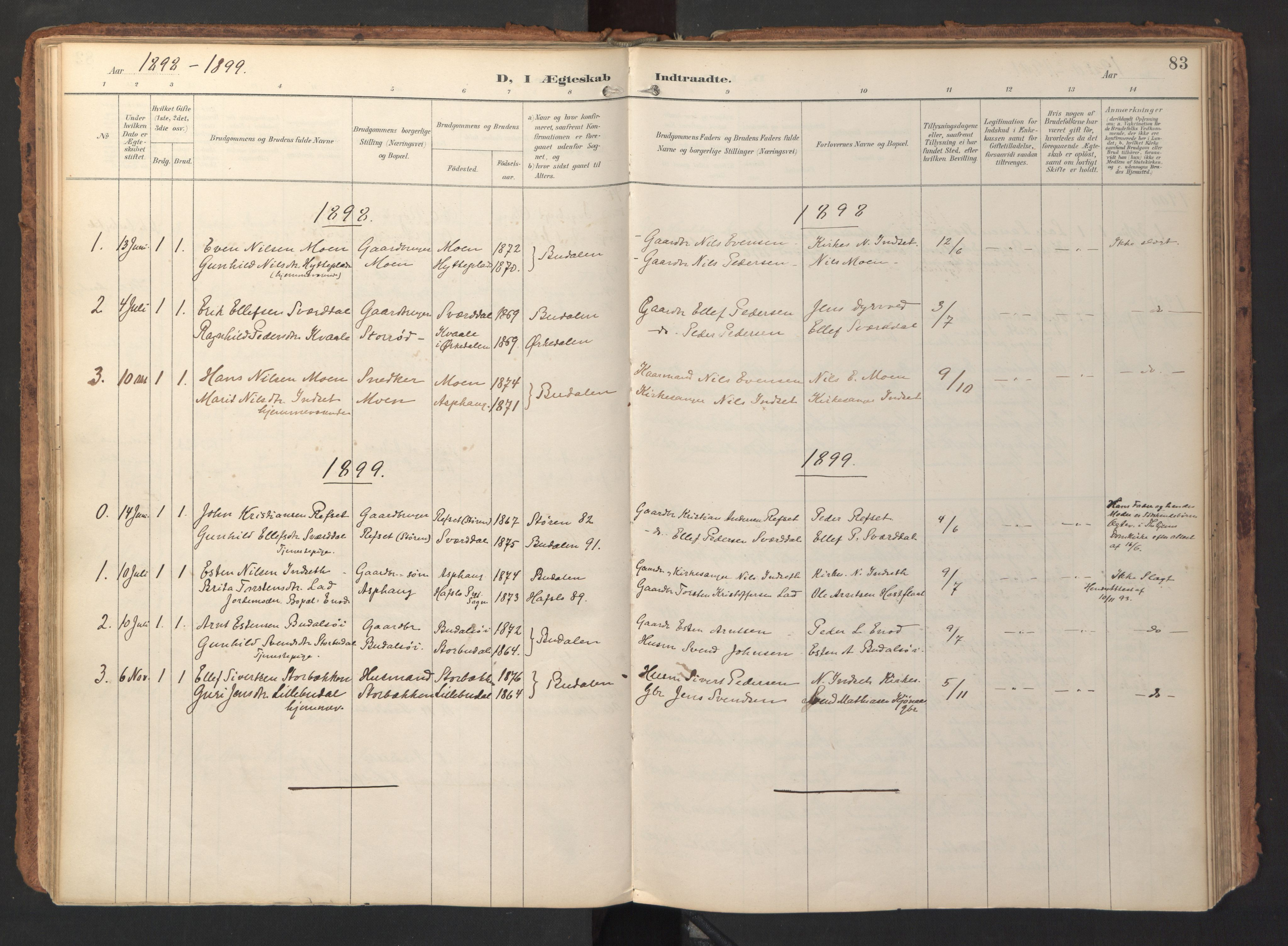 SAT, Ministerialprotokoller, klokkerbøker og fødselsregistre - Sør-Trøndelag, 690/L1050: Ministerialbok nr. 690A01, 1889-1929, s. 83