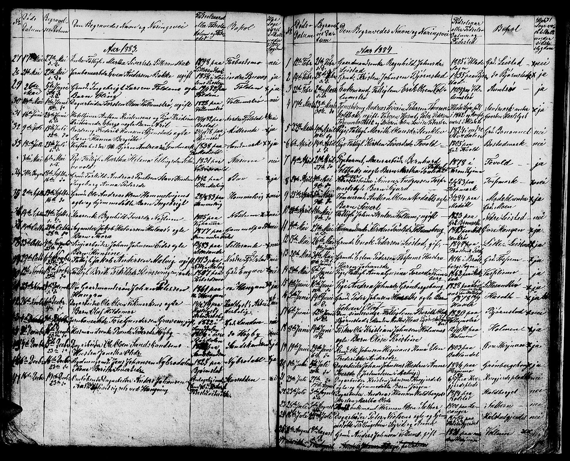 SAT, Ministerialprotokoller, klokkerbøker og fødselsregistre - Sør-Trøndelag, 616/L0422: Klokkerbok nr. 616C05, 1850-1888, s. 171