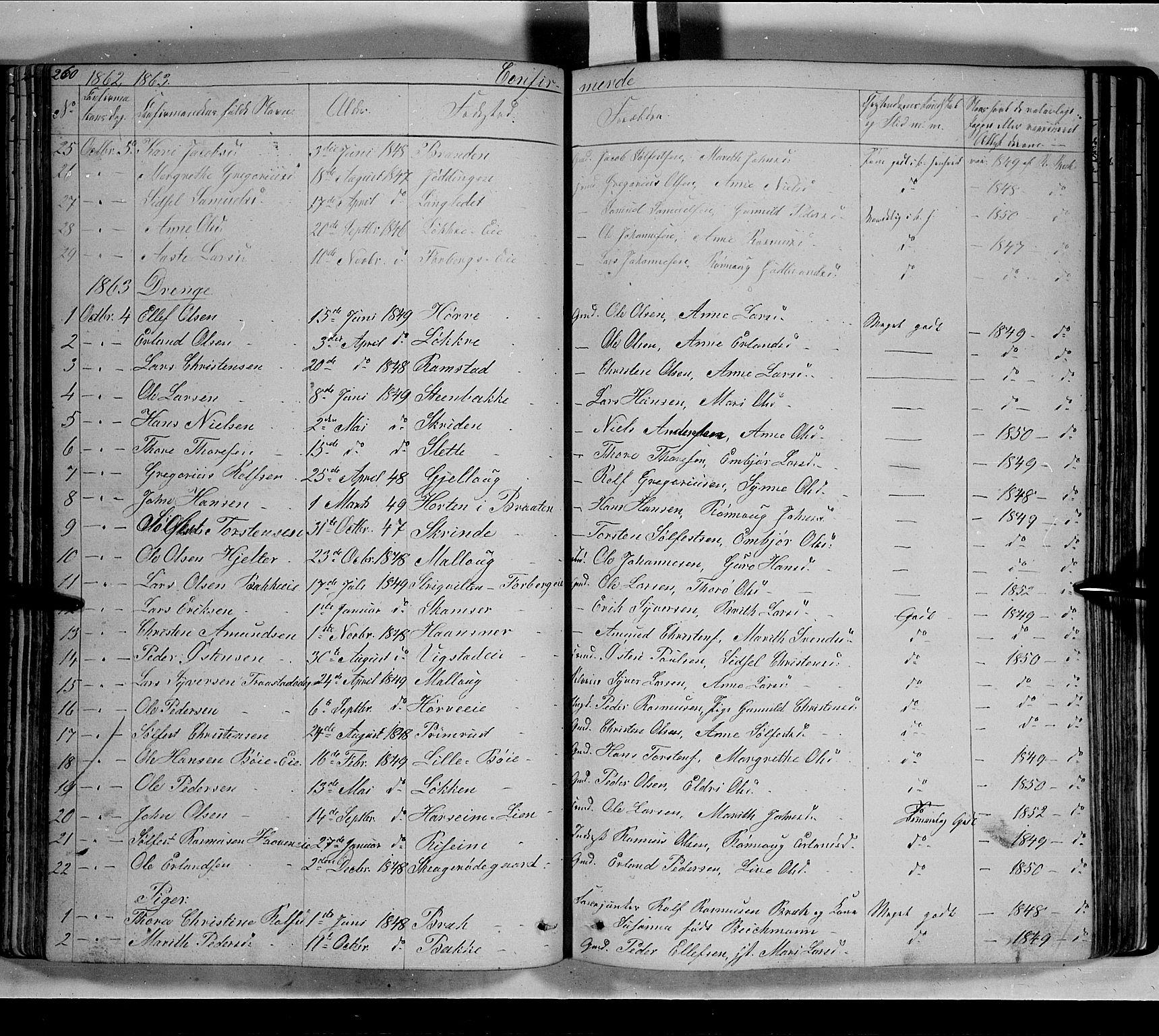 SAH, Lom prestekontor, L/L0004: Klokkerbok nr. 4, 1845-1864, s. 260-261