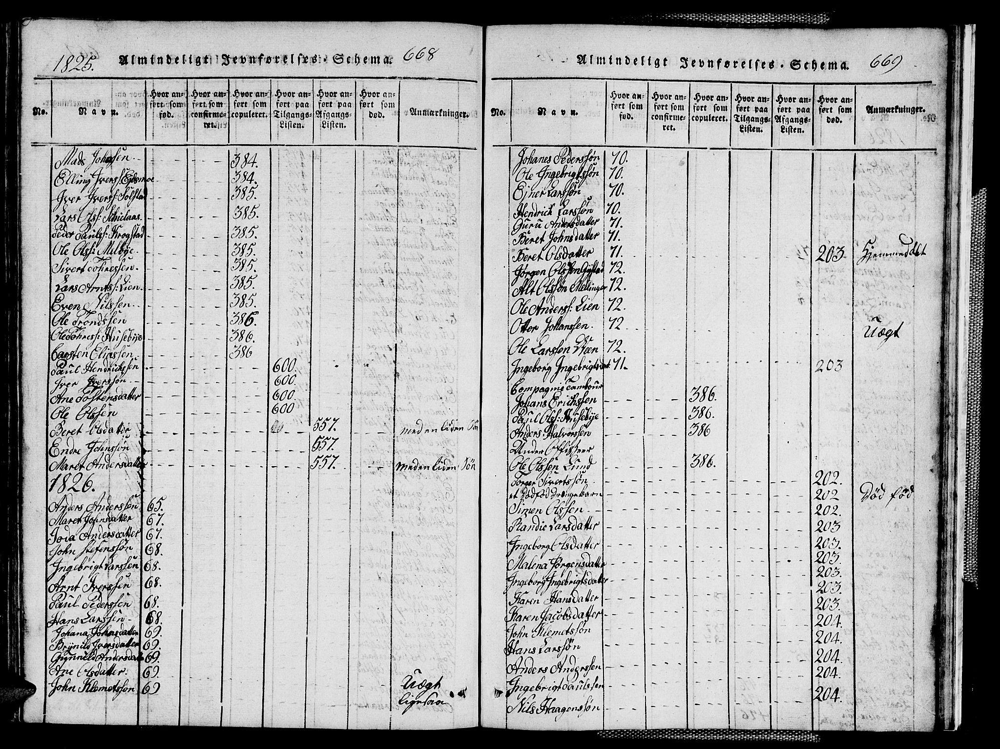 SAT, Ministerialprotokoller, klokkerbøker og fødselsregistre - Sør-Trøndelag, 667/L0796: Klokkerbok nr. 667C01, 1817-1836, s. 668-669