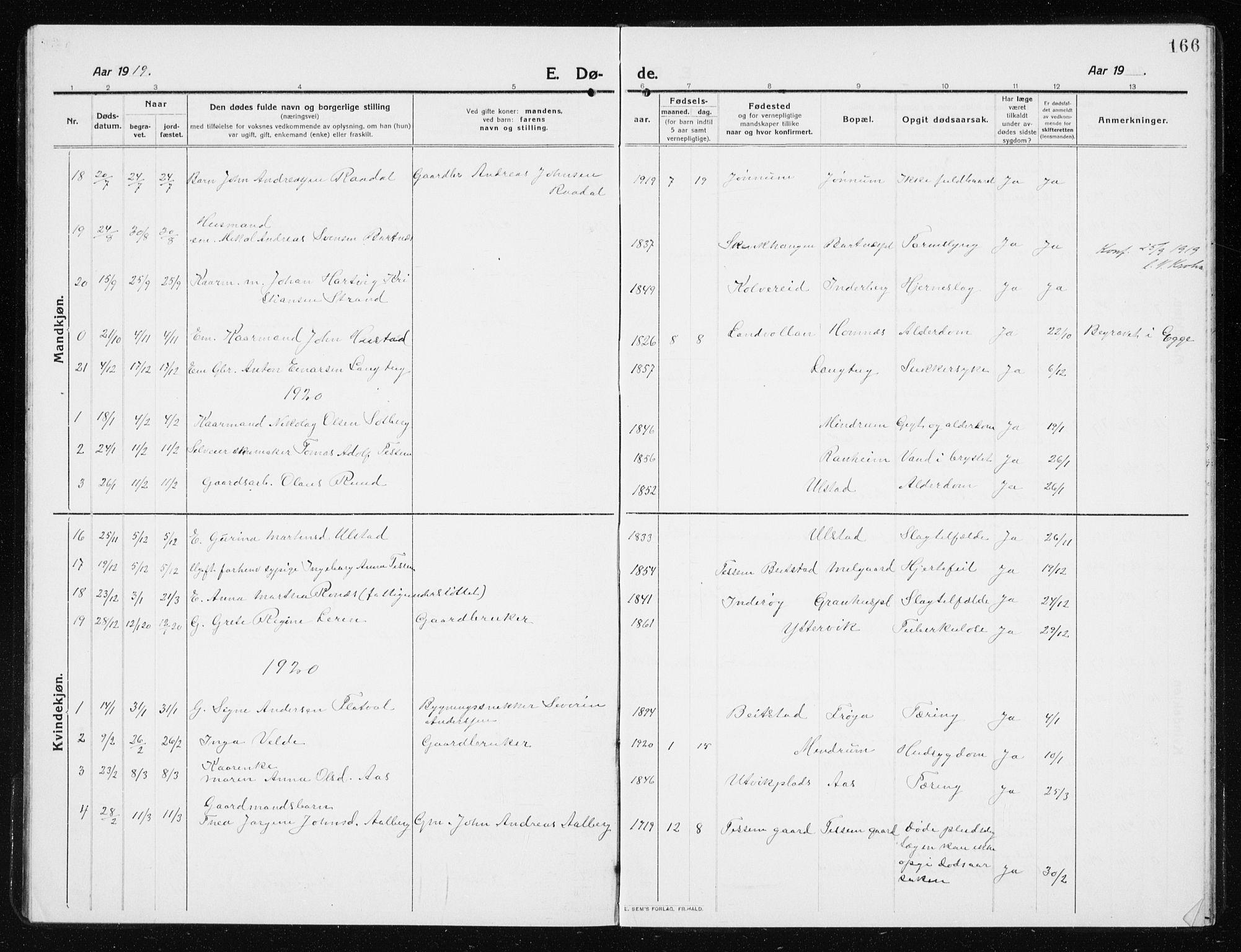 SAT, Ministerialprotokoller, klokkerbøker og fødselsregistre - Nord-Trøndelag, 741/L0402: Klokkerbok nr. 741C03, 1911-1926, s. 166