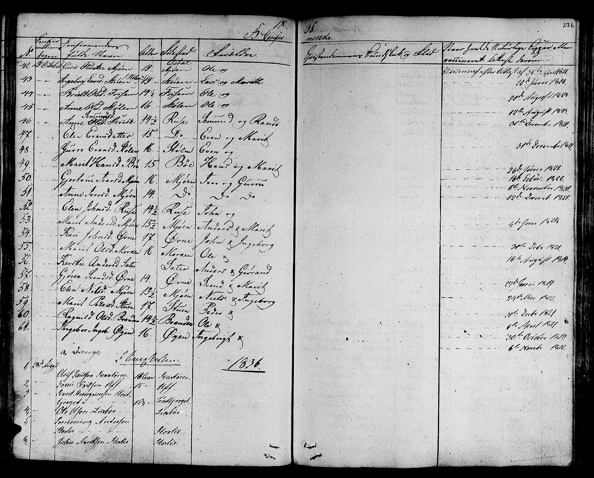SAT, Ministerialprotokoller, klokkerbøker og fødselsregistre - Sør-Trøndelag, 678/L0897: Ministerialbok nr. 678A06-07, 1821-1847, s. 221