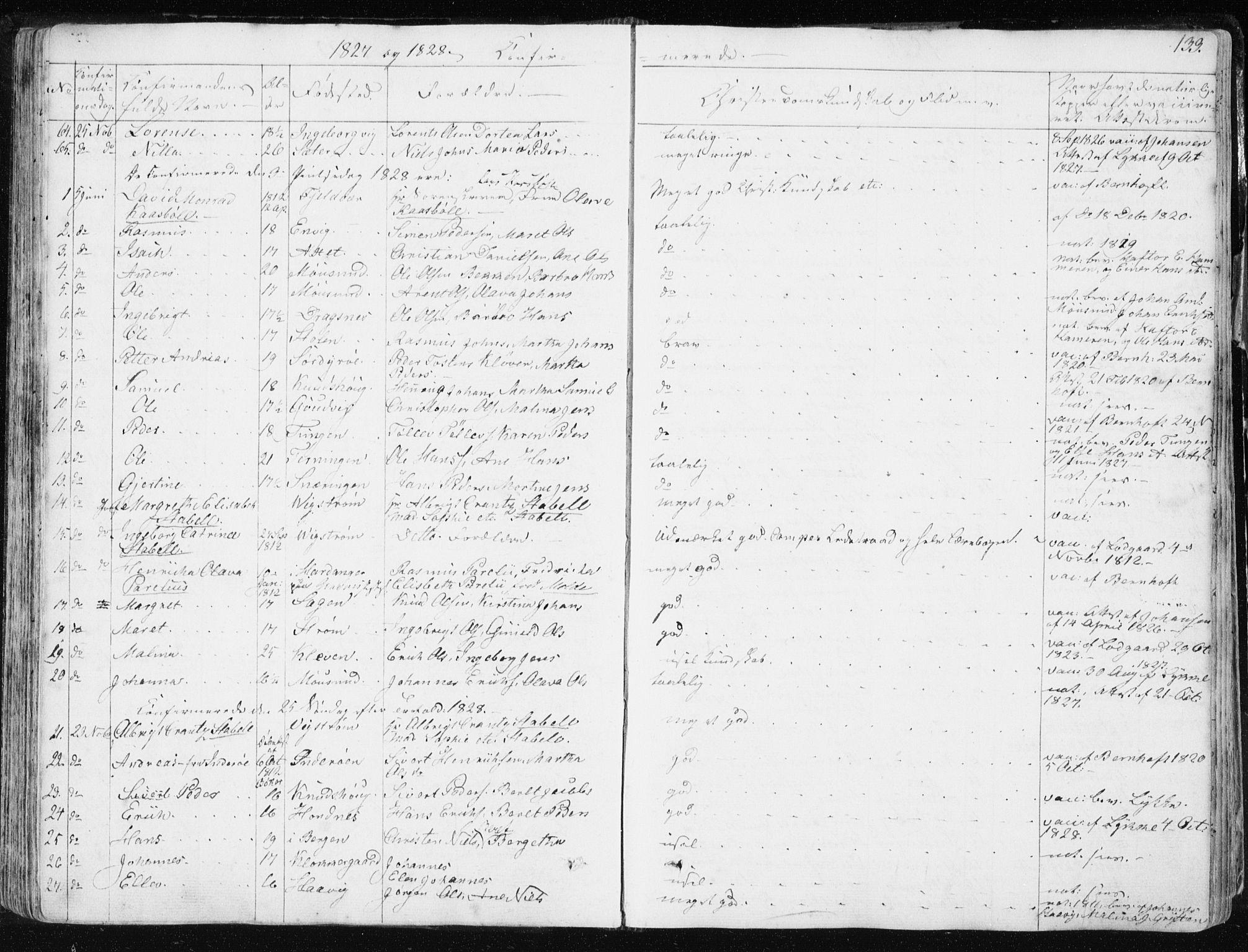 SAT, Ministerialprotokoller, klokkerbøker og fødselsregistre - Sør-Trøndelag, 634/L0528: Ministerialbok nr. 634A04, 1827-1842, s. 133