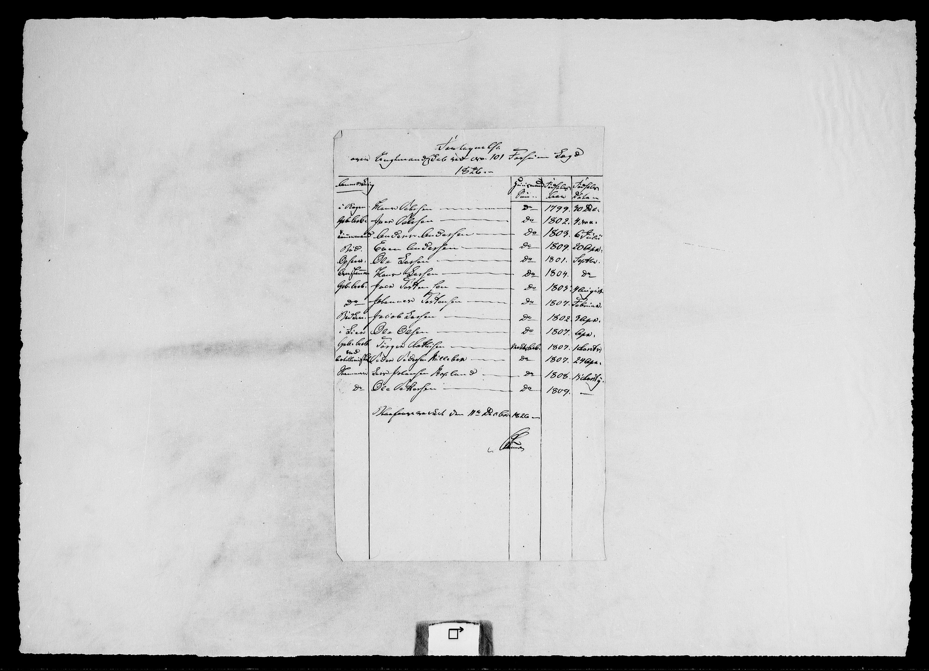 RA, Modums Blaafarveværk, G/Gg/L0372, 1822-1848, s. 2