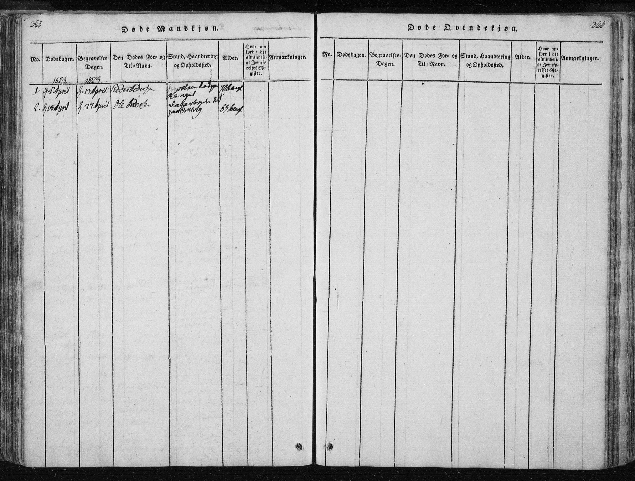 SAT, Ministerialprotokoller, klokkerbøker og fødselsregistre - Nord-Trøndelag, 717/L0148: Ministerialbok nr. 717A04 /3, 1816-1825, s. 365-366
